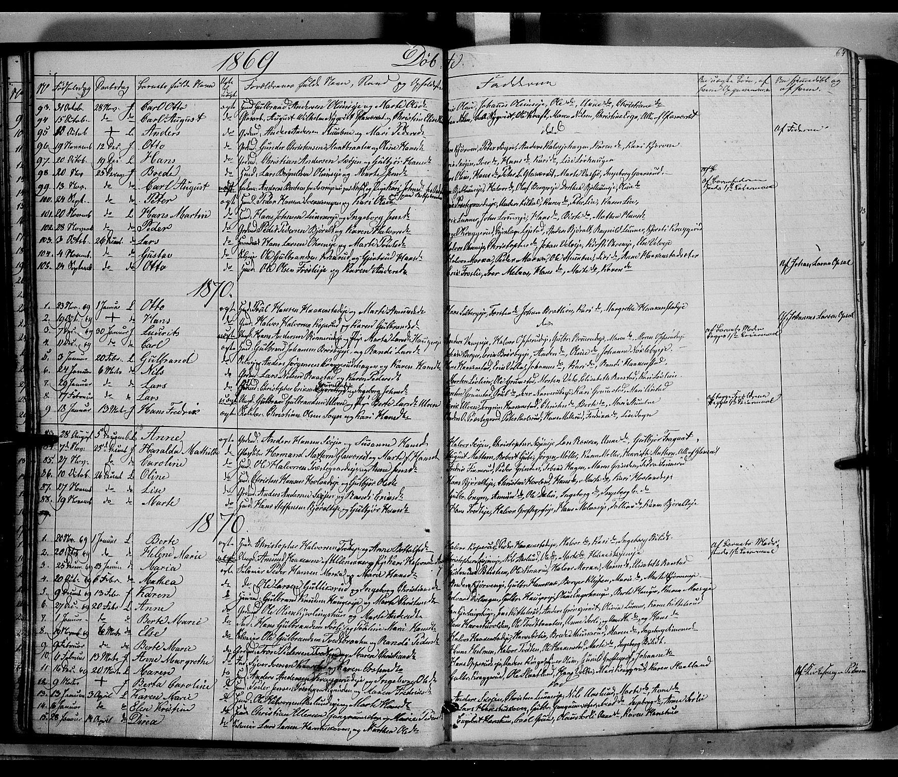 SAH, Jevnaker prestekontor, Ministerialbok nr. 7, 1858-1876, s. 64
