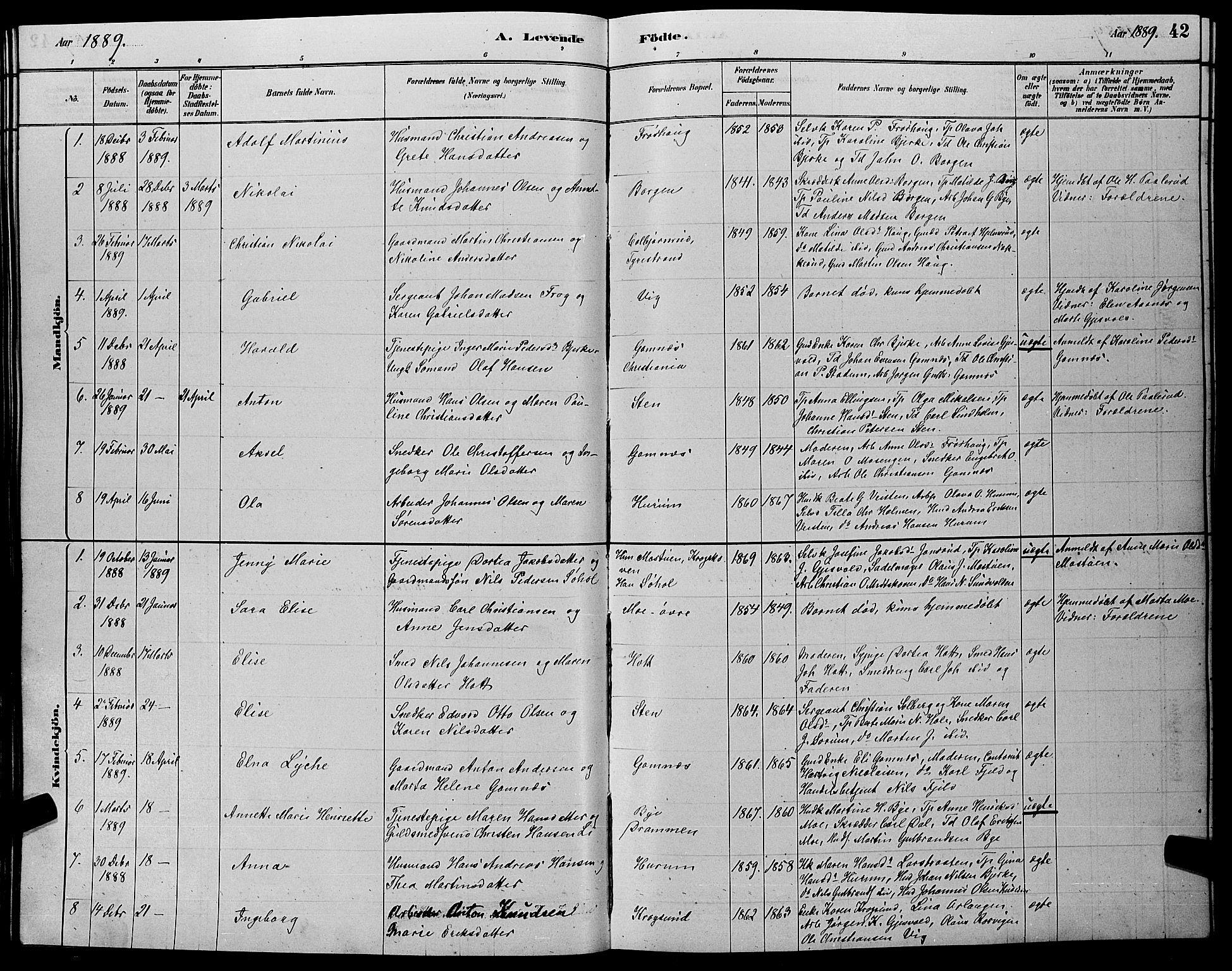 SAKO, Hole kirkebøker, G/Ga/L0003: Klokkerbok nr. I 3, 1879-1904, s. 42