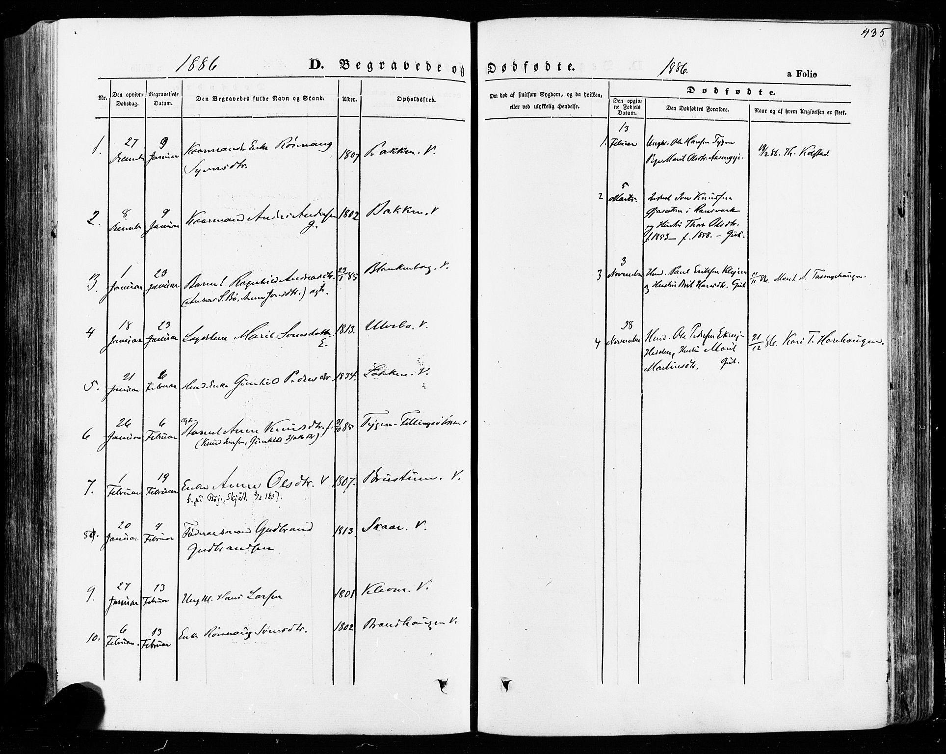 SAH, Vågå prestekontor, Ministerialbok nr. 7 /1, 1872-1886, s. 435