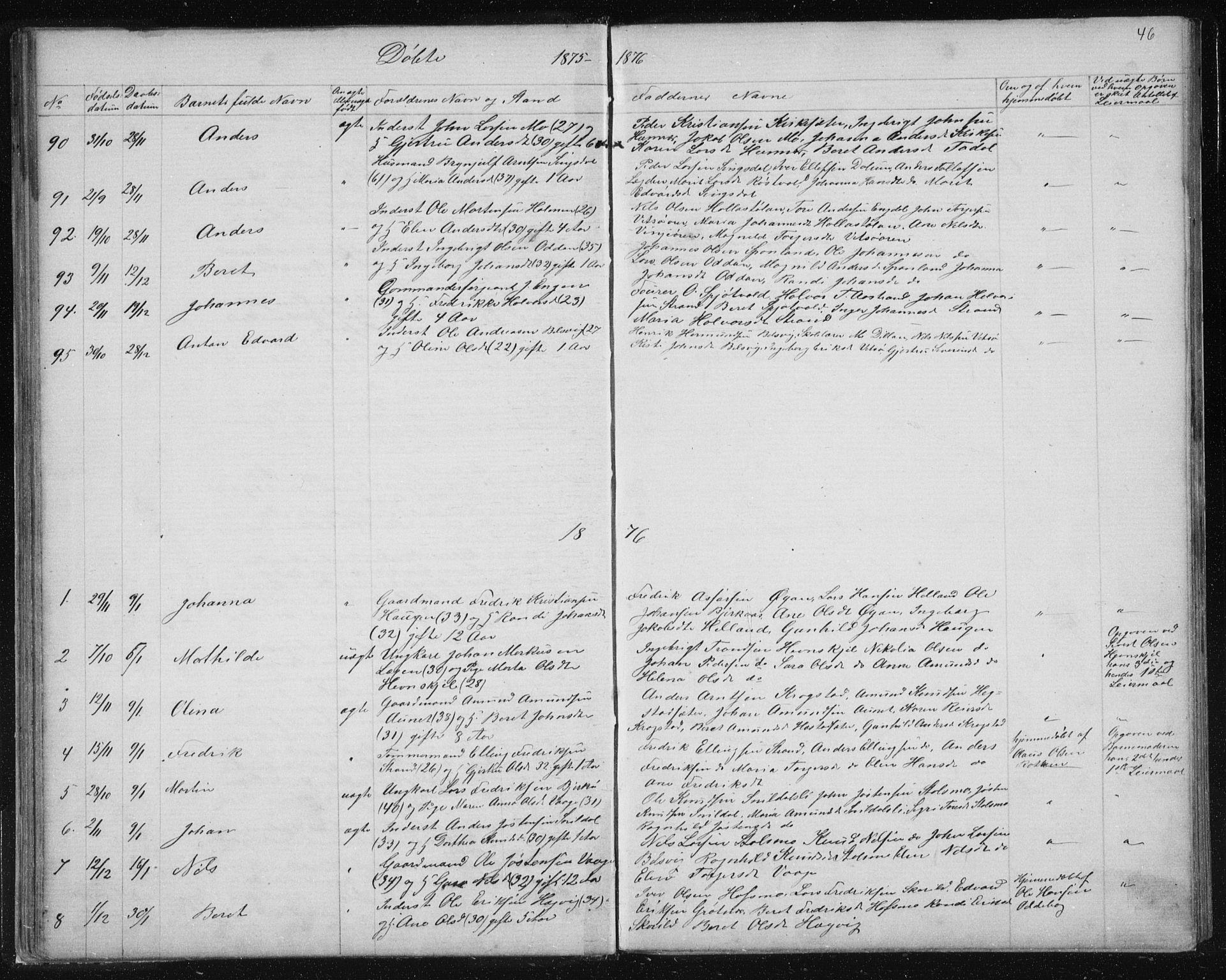 SAT, Ministerialprotokoller, klokkerbøker og fødselsregistre - Sør-Trøndelag, 630/L0503: Klokkerbok nr. 630C01, 1869-1878, s. 46