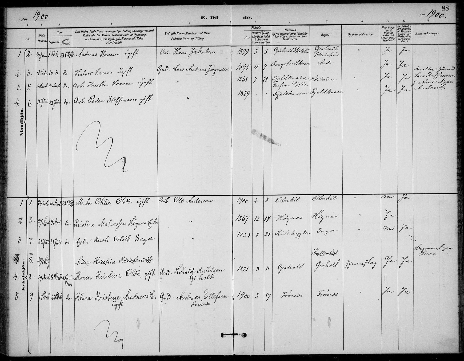 SAKO, Solum kirkebøker, F/Fc/L0002: Ministerialbok nr. III 2, 1892-1906, s. 88