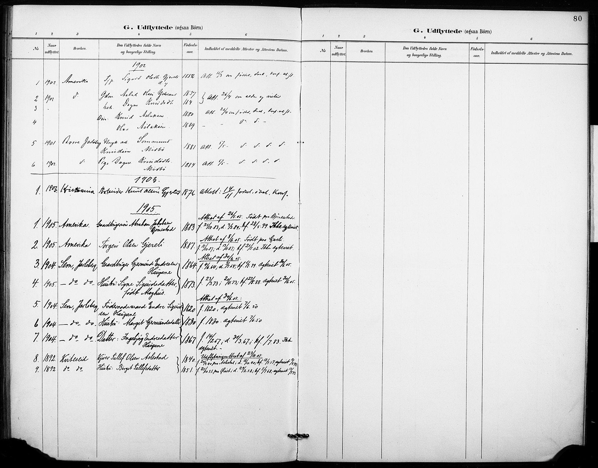 SAKO, Fyresdal kirkebøker, F/Fb/L0003: Ministerialbok nr. II 3, 1887-1903, s. 80