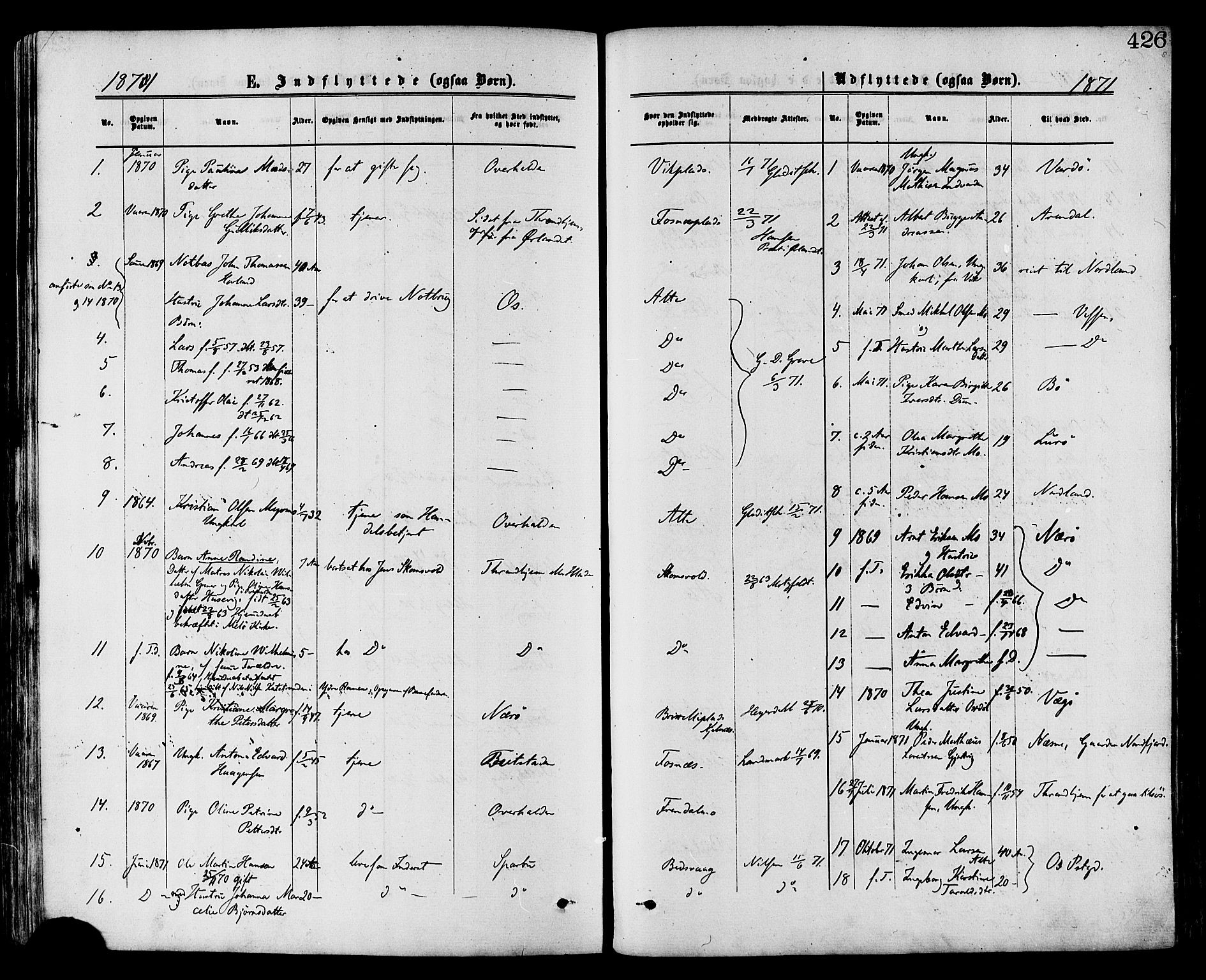 SAT, Ministerialprotokoller, klokkerbøker og fødselsregistre - Nord-Trøndelag, 773/L0616: Ministerialbok nr. 773A07, 1870-1887, s. 426
