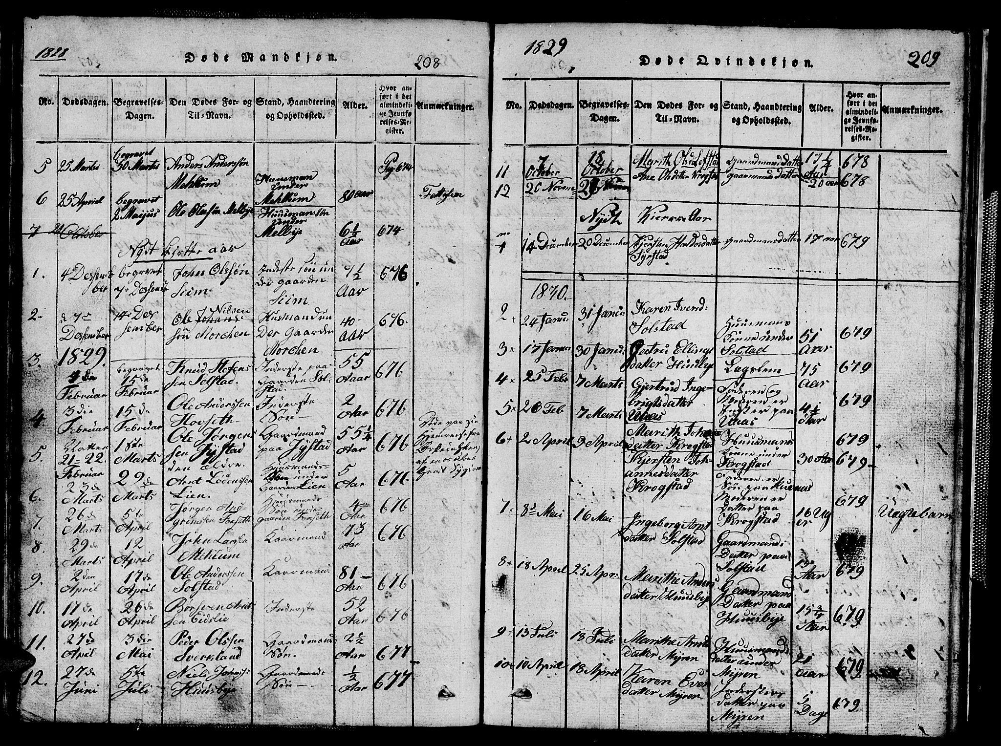 SAT, Ministerialprotokoller, klokkerbøker og fødselsregistre - Sør-Trøndelag, 667/L0796: Klokkerbok nr. 667C01, 1817-1836, s. 208-209