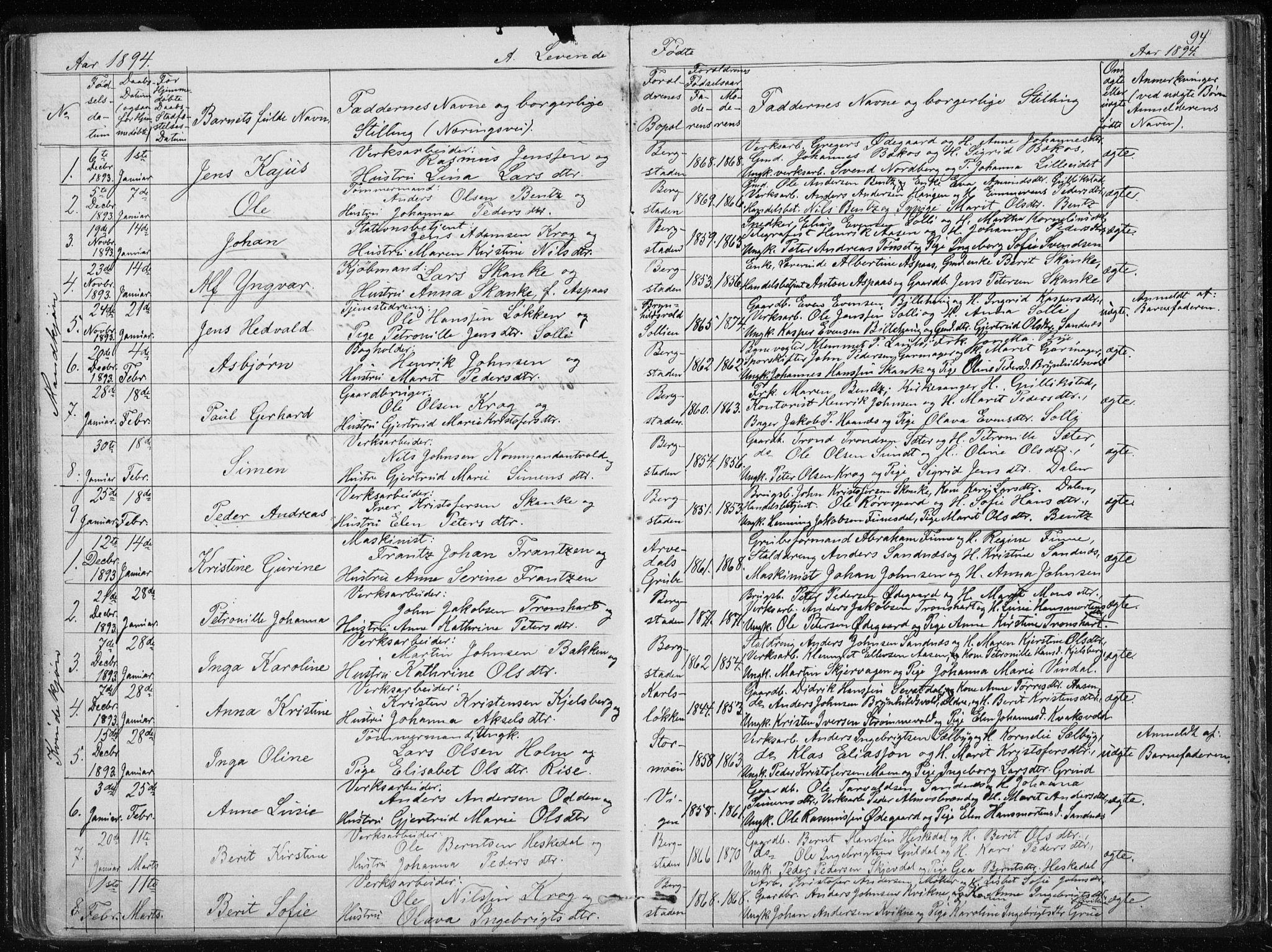 SAT, Ministerialprotokoller, klokkerbøker og fødselsregistre - Sør-Trøndelag, 681/L0940: Klokkerbok nr. 681C04, 1880-1895, s. 94