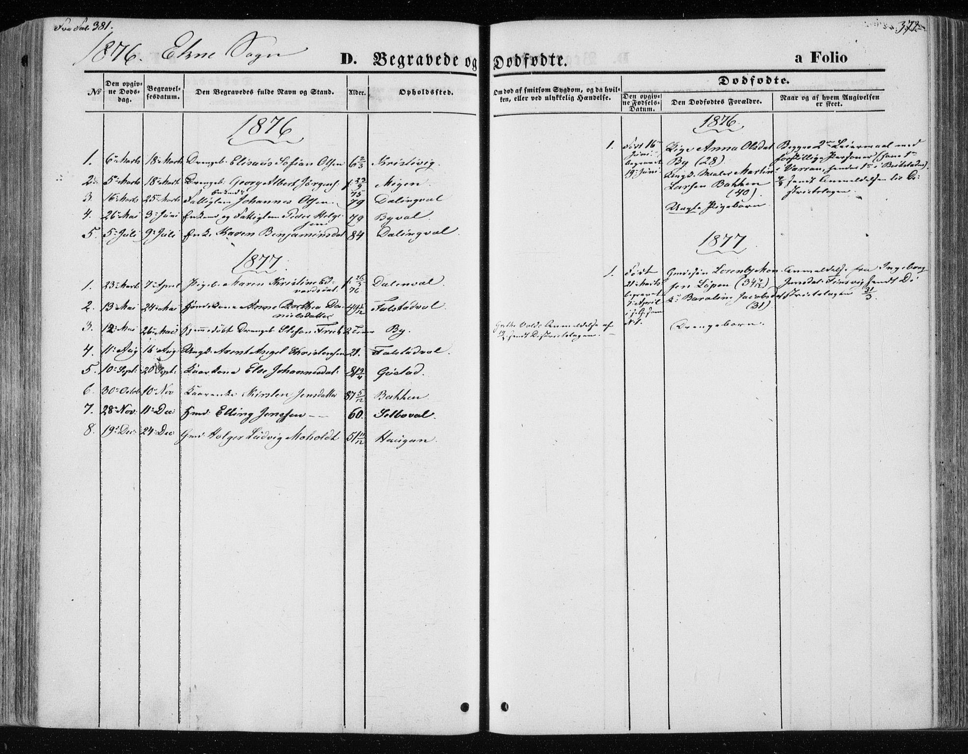 SAT, Ministerialprotokoller, klokkerbøker og fødselsregistre - Nord-Trøndelag, 717/L0158: Ministerialbok nr. 717A08 /2, 1863-1877, s. 372