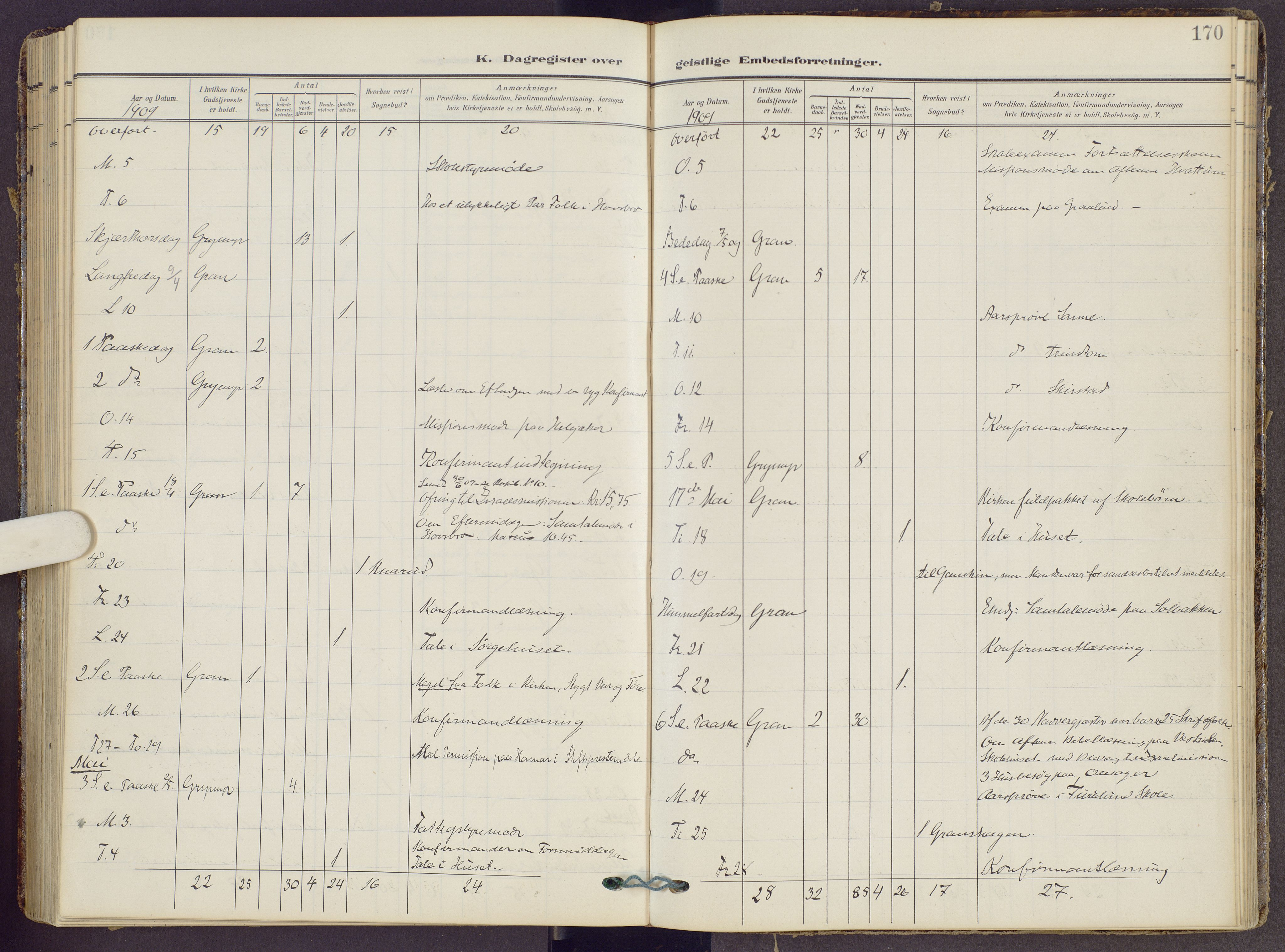 SAH, Gran prestekontor, Ministerialbok nr. 22, 1908-1918, s. 170