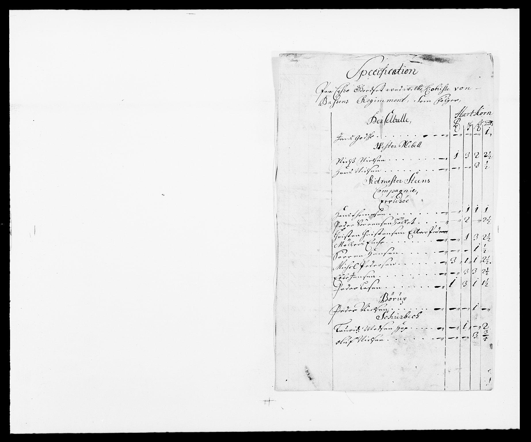 RA, Rentekammeret inntil 1814, Reviderte regnskaper, Fogderegnskap, R32/L1860: Fogderegnskap Jarlsberg grevskap, 1686-1690, s. 221