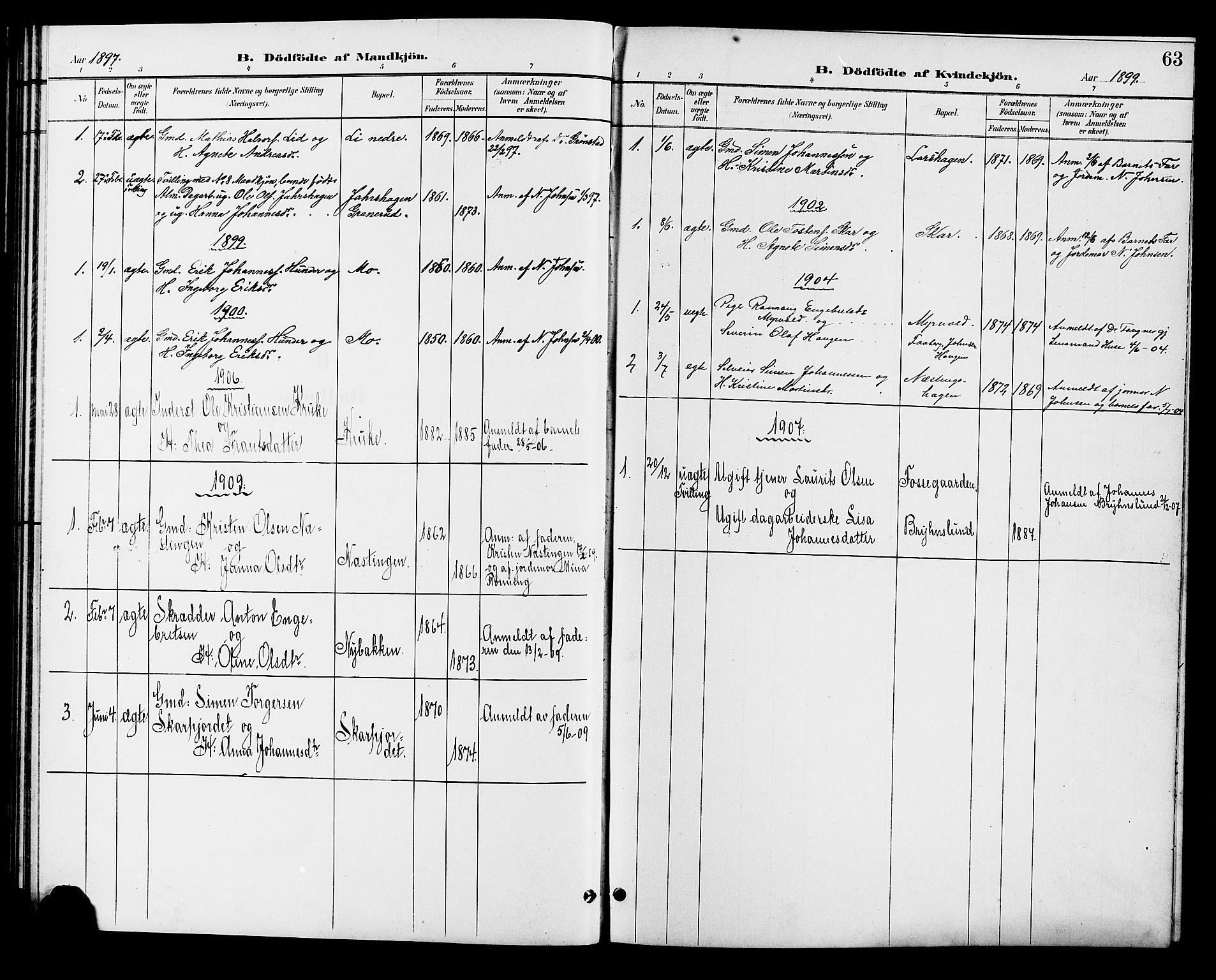 SAH, Øyer prestekontor, Klokkerbok nr. 5, 1897-1913, s. 63