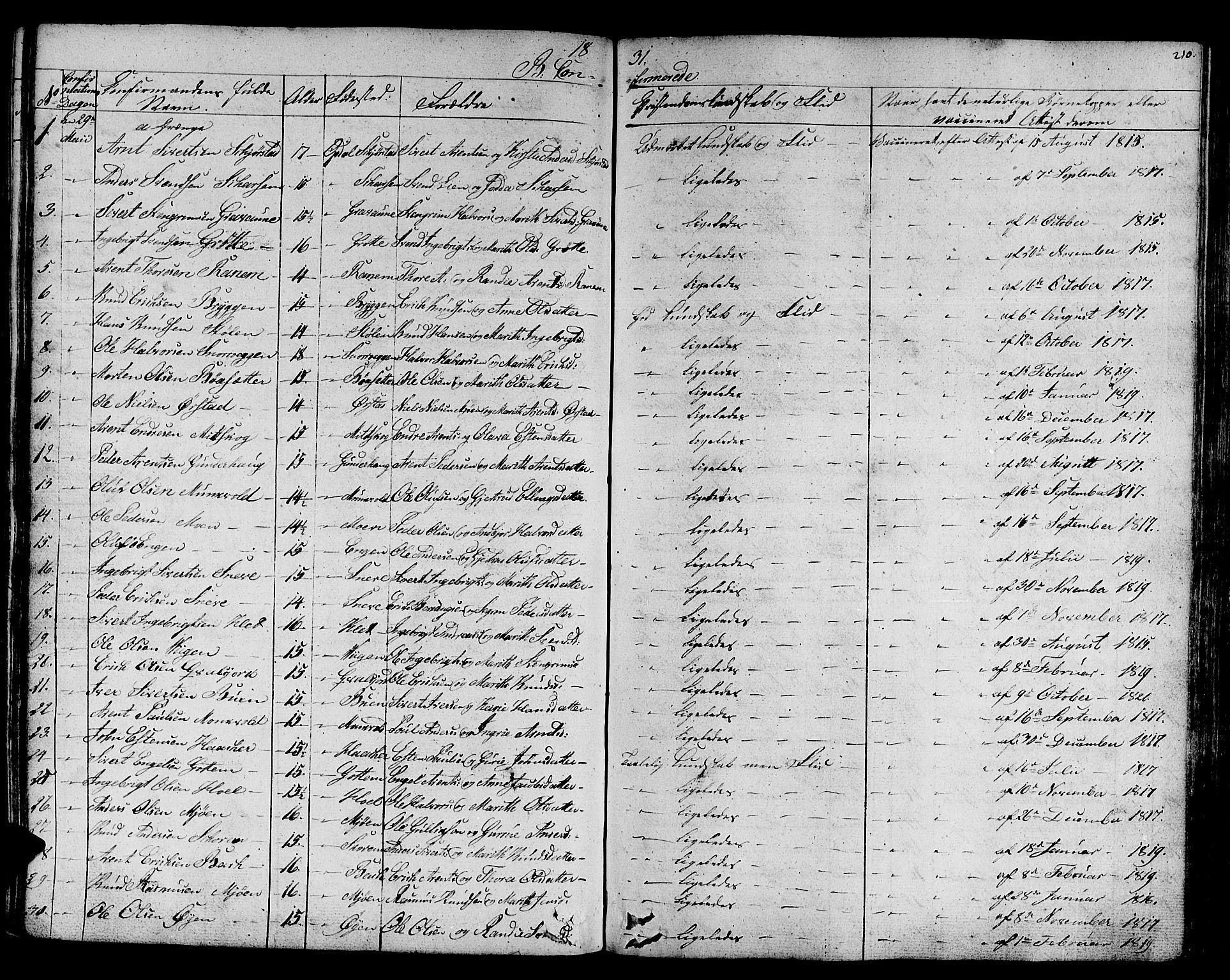 SAT, Ministerialprotokoller, klokkerbøker og fødselsregistre - Sør-Trøndelag, 678/L0897: Ministerialbok nr. 678A06-07, 1821-1847, s. 210
