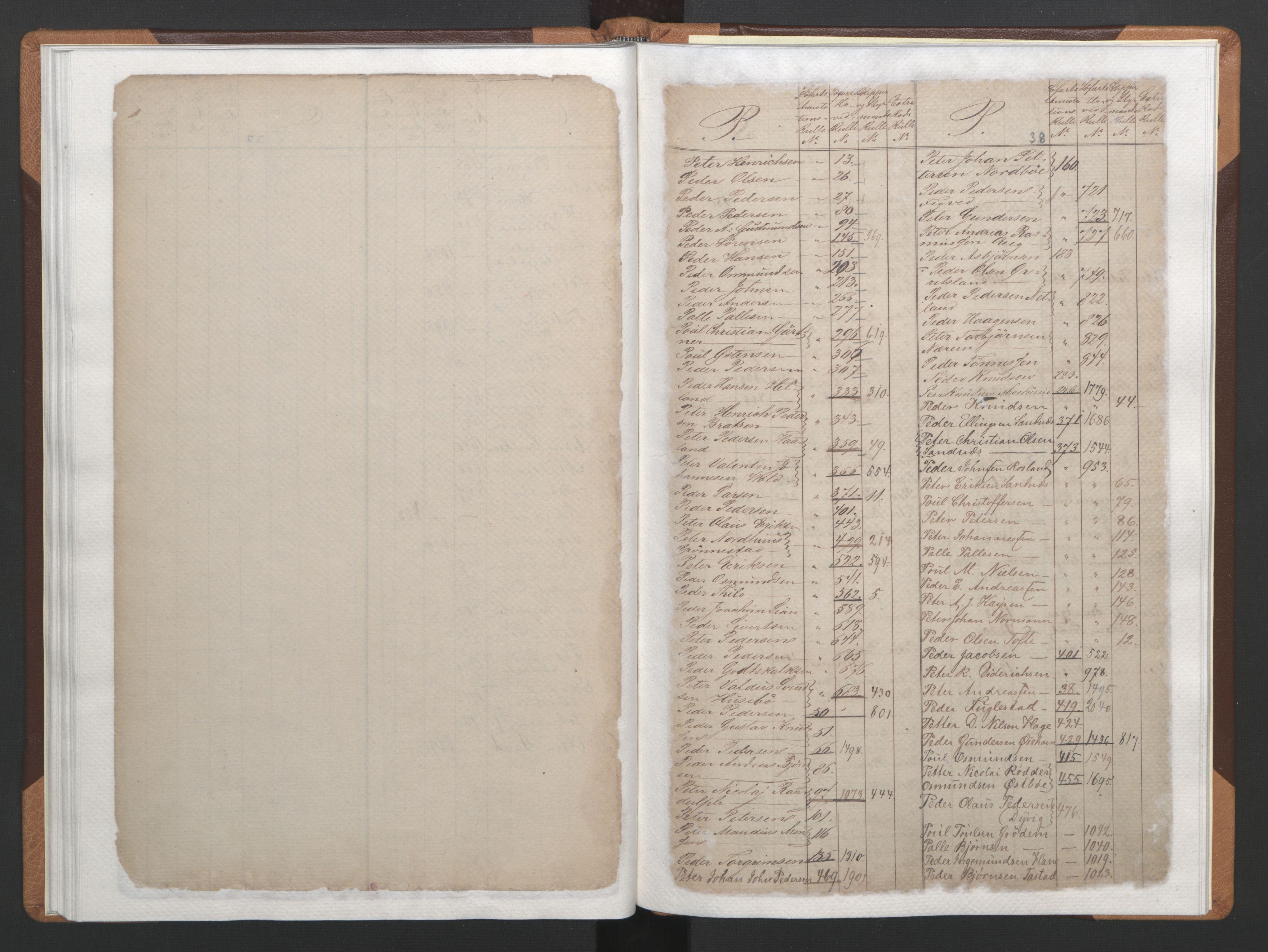 SAST, Stavanger sjømannskontor, F/Fb/Fba/L0002: Navneregister sjøfartsruller, 1860-1869, s. 39