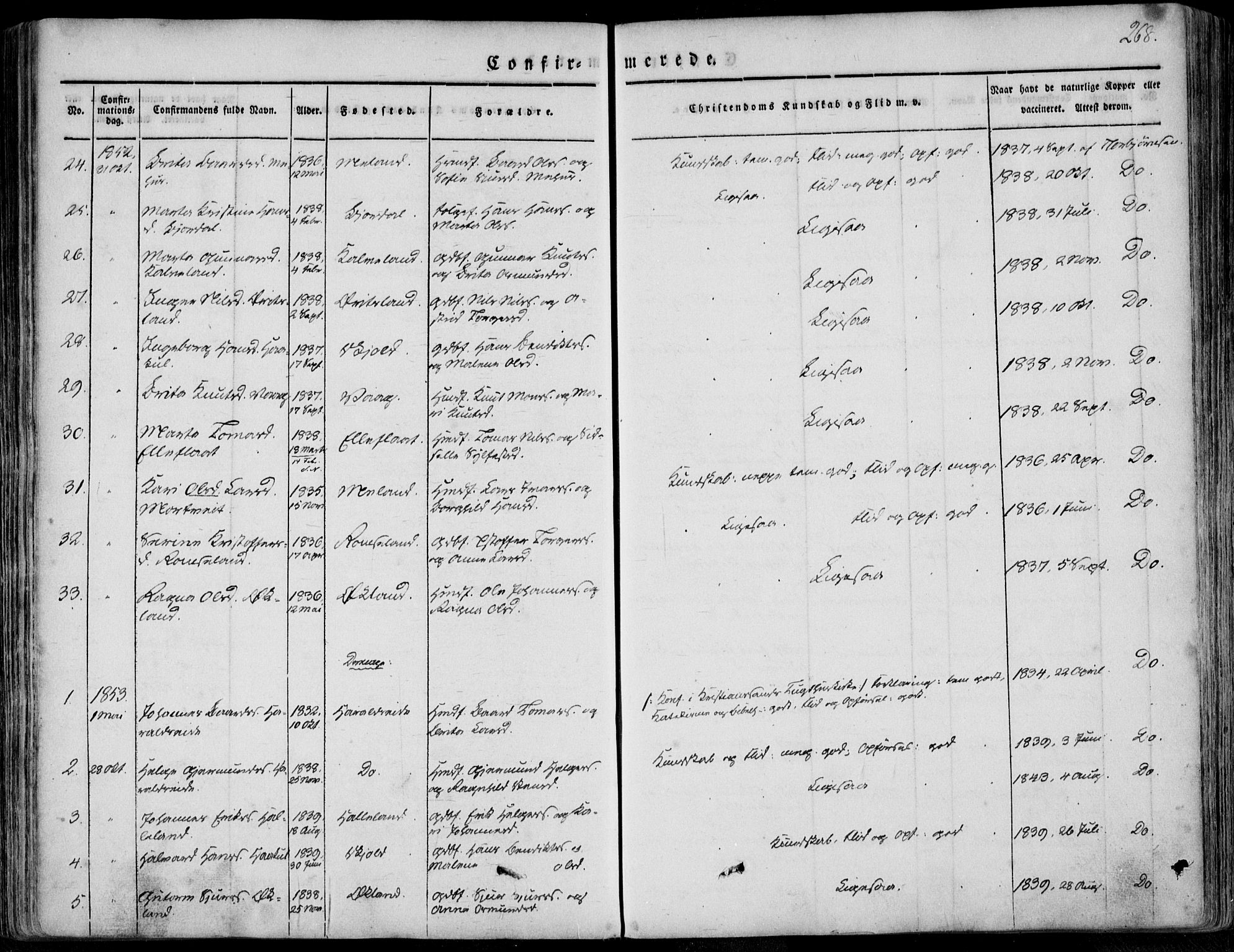 SAST, Skjold sokneprestkontor, H/Ha/Haa/L0006: Ministerialbok nr. A 6.1, 1835-1858, s. 268