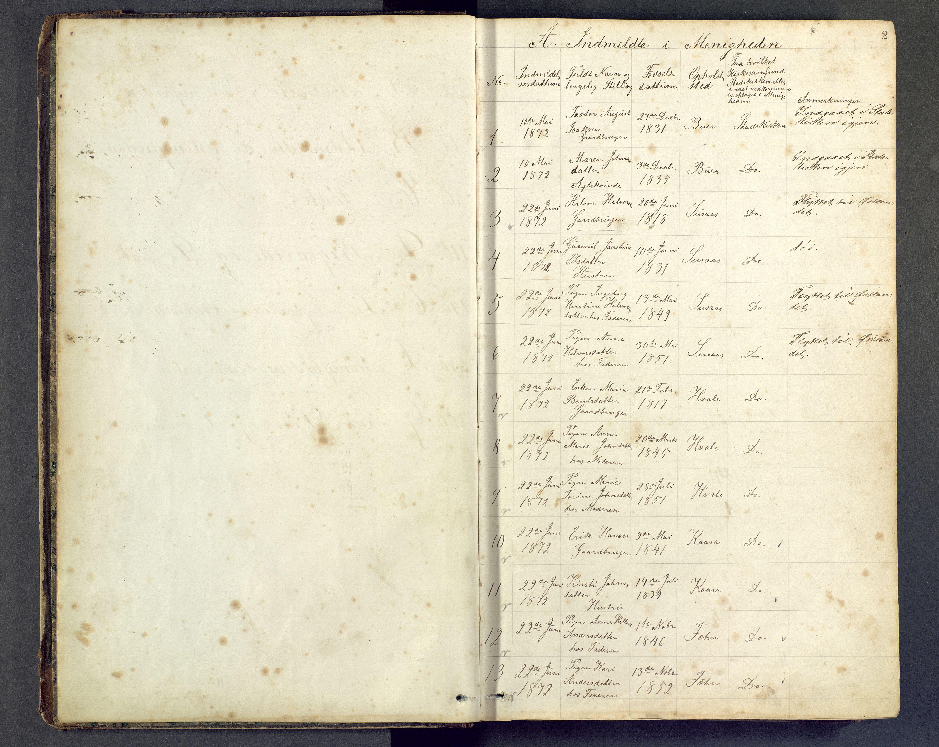 SAKO, Den evangeliske lutherske frimenighet (SAKO), Dissenterprotokoll nr. Fa/L0001, 1872-1906, s. 2