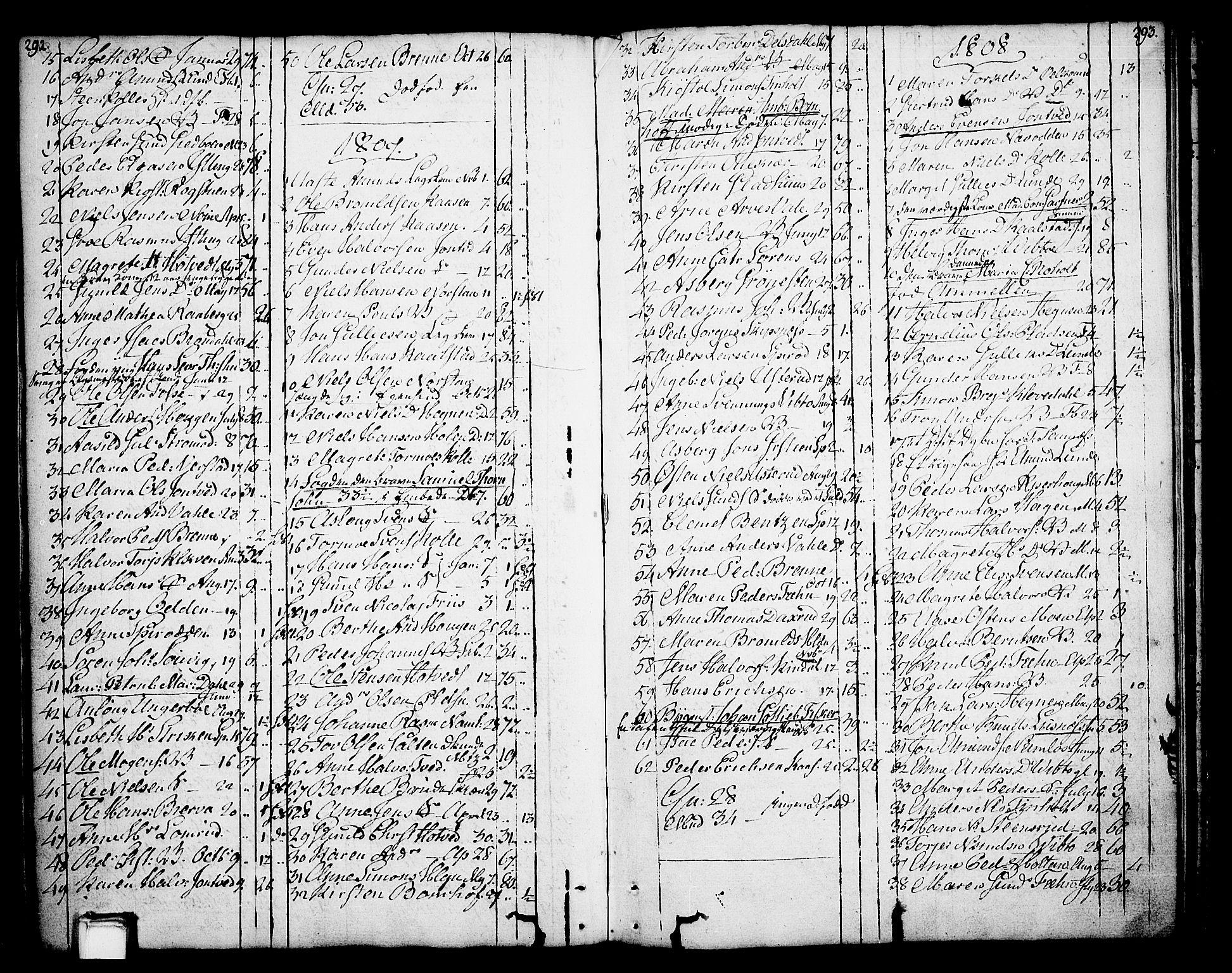 SAKO, Holla kirkebøker, F/Fa/L0002: Ministerialbok nr. 2, 1779-1814, s. 292-293
