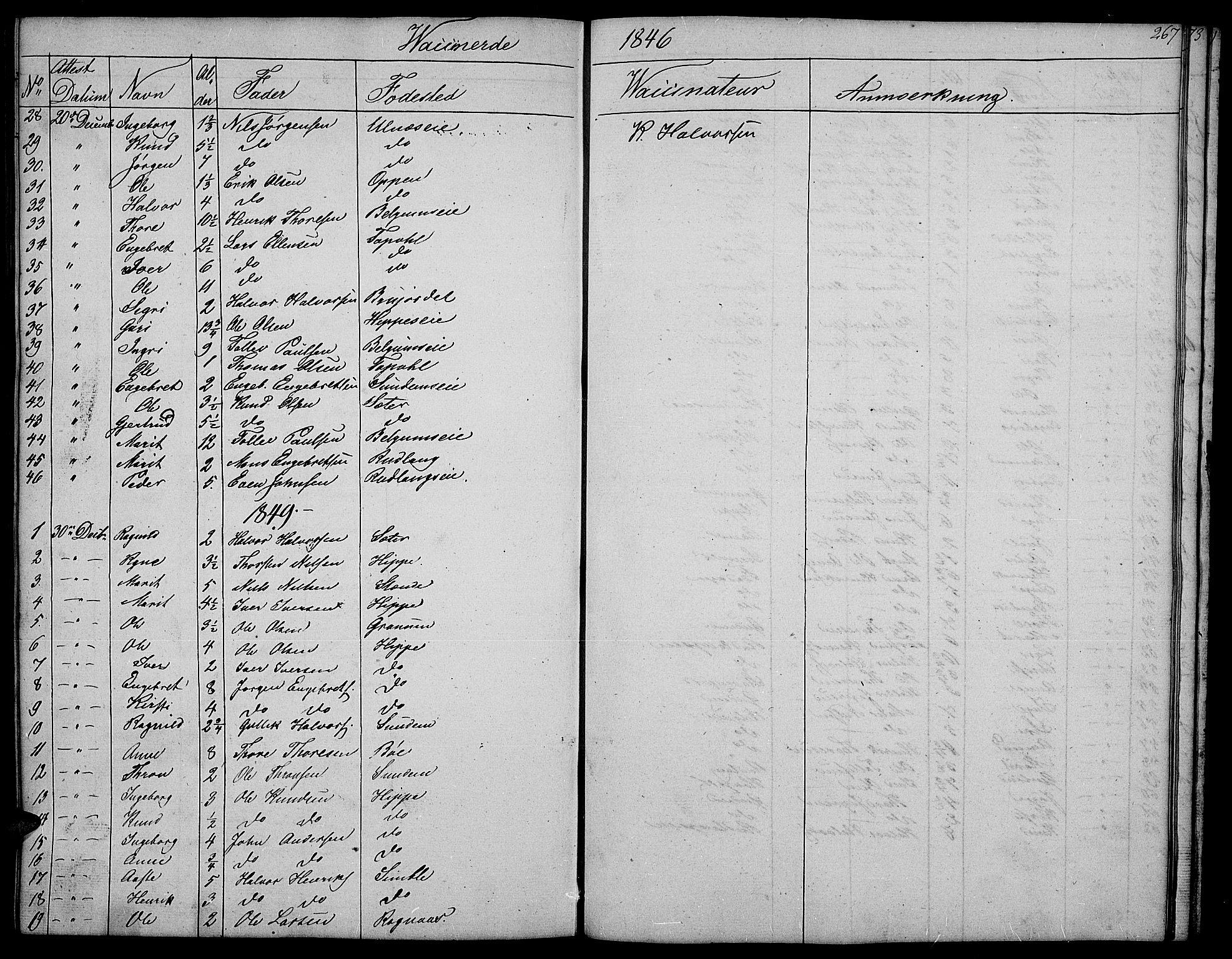 SAH, Nord-Aurdal prestekontor, Klokkerbok nr. 4, 1842-1882, s. 267