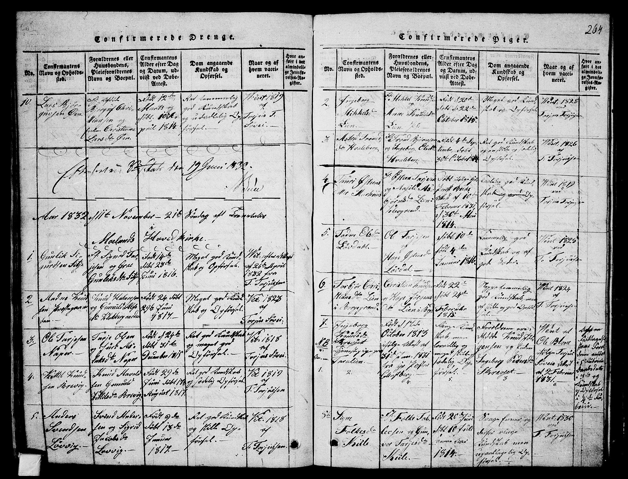 SAKO, Fyresdal kirkebøker, G/Ga/L0001: Klokkerbok nr. I 1, 1816-1840, s. 264