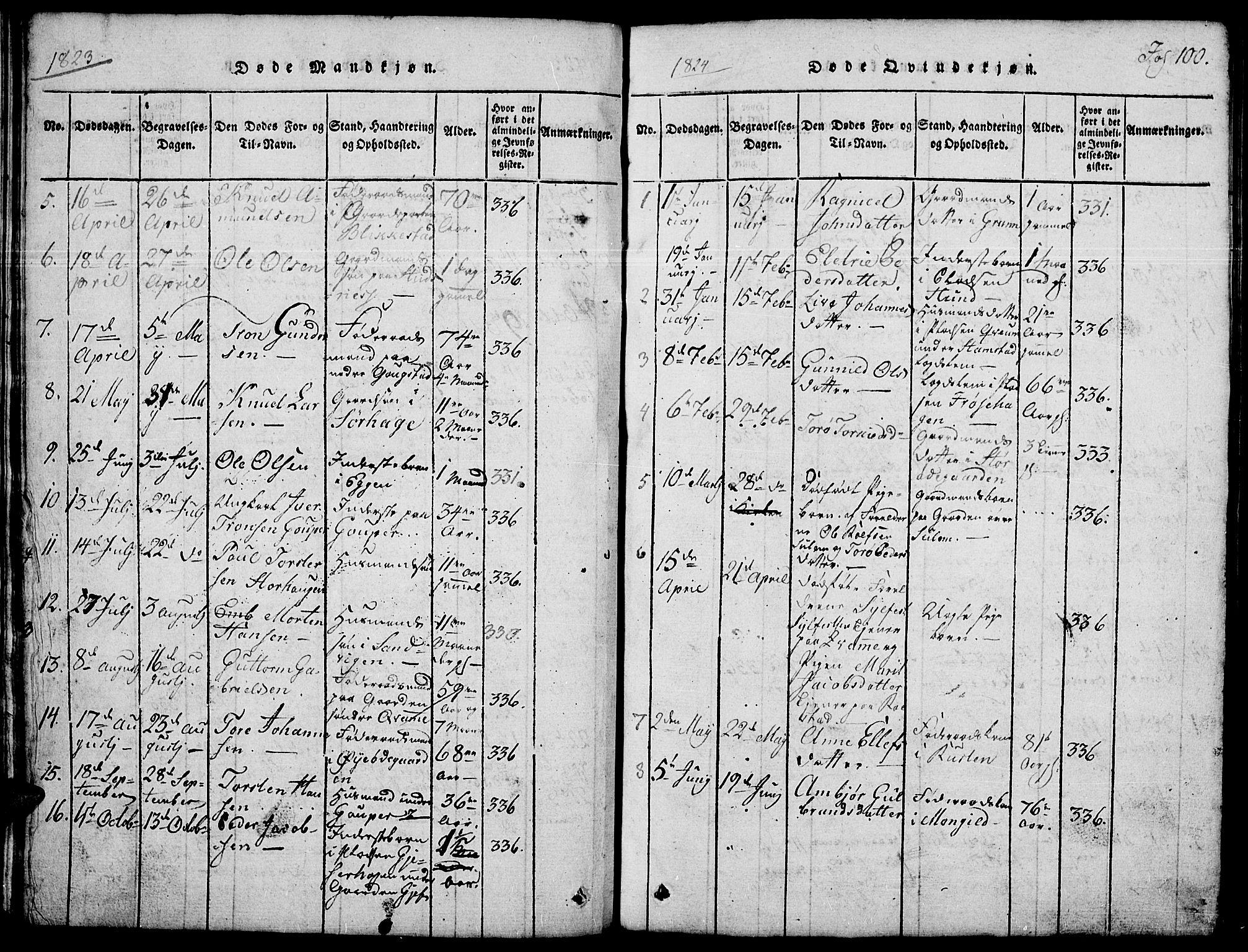 SAH, Lom prestekontor, L/L0001: Klokkerbok nr. 1, 1815-1836, s. 100