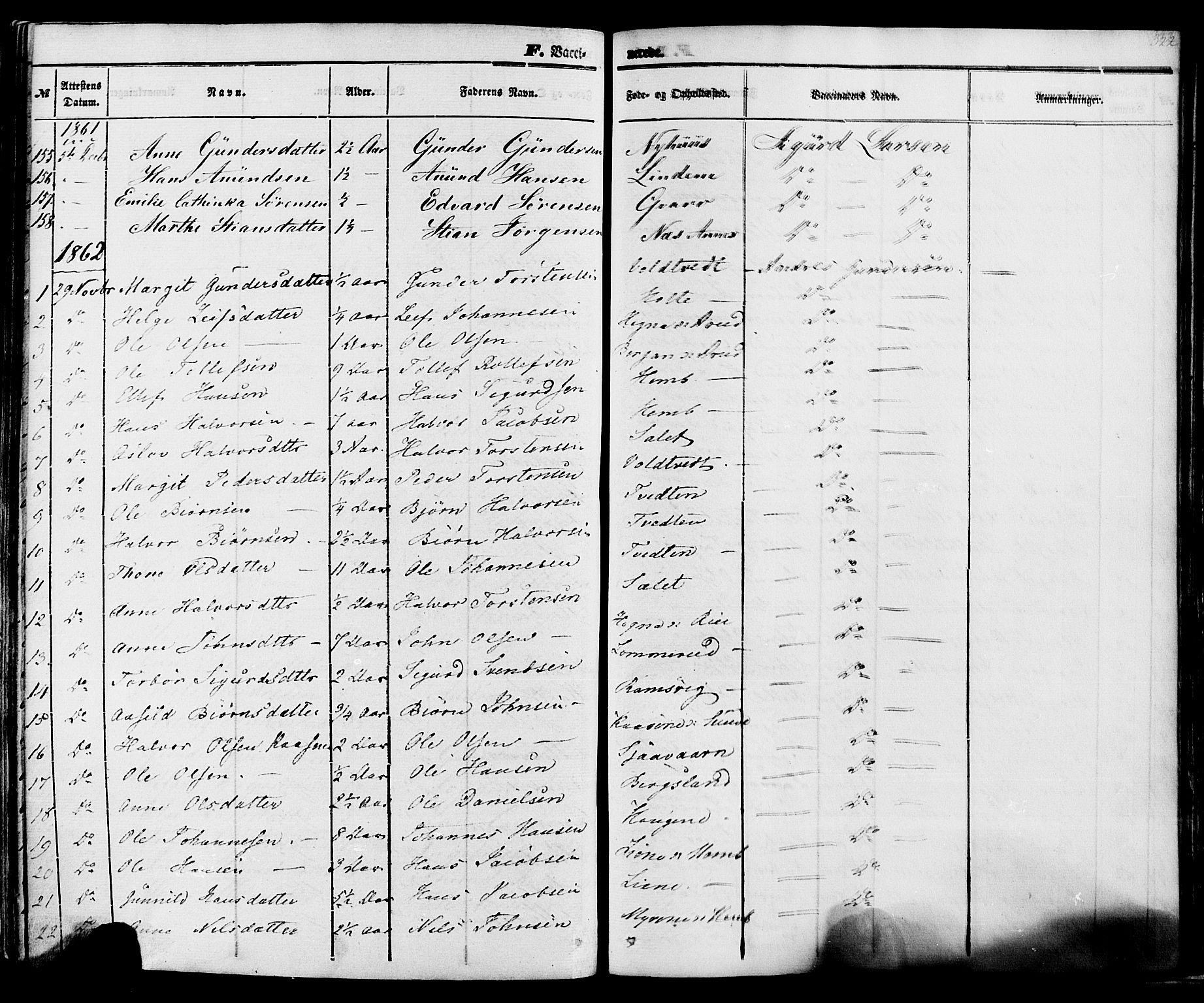 SAKO, Sauherad kirkebøker, F/Fa/L0007: Ministerialbok nr. I 7, 1851-1873, s. 322