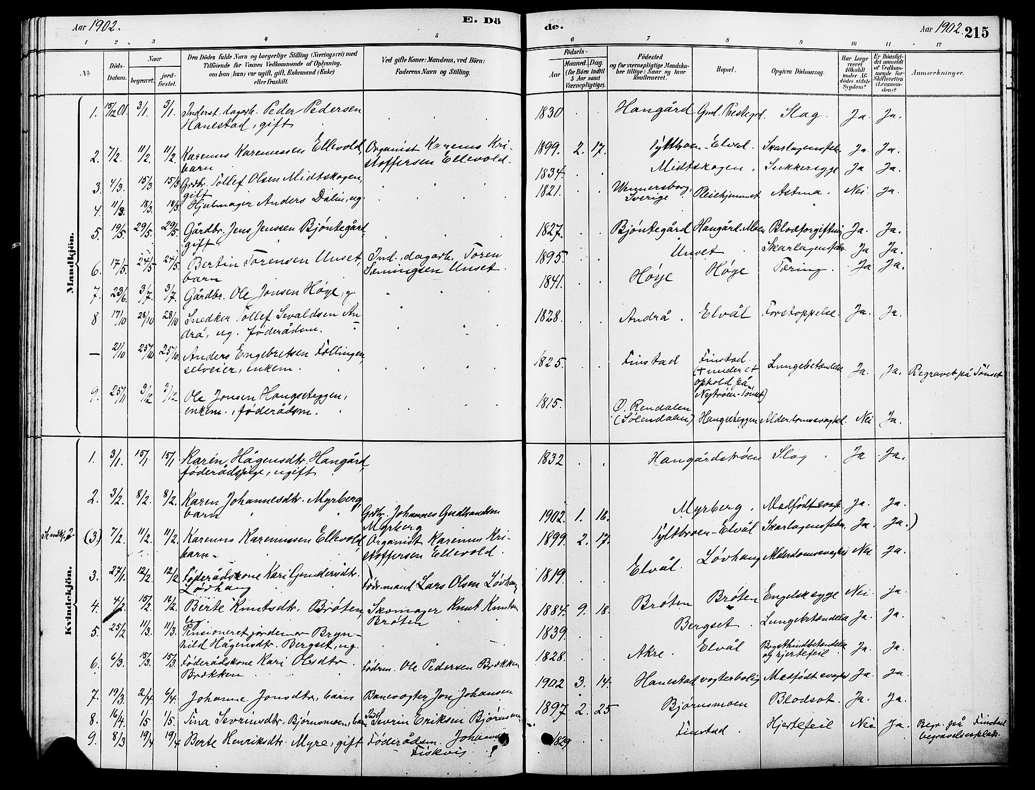 SAH, Rendalen prestekontor, H/Ha/Hab/L0003: Klokkerbok nr. 3, 1879-1904, s. 215