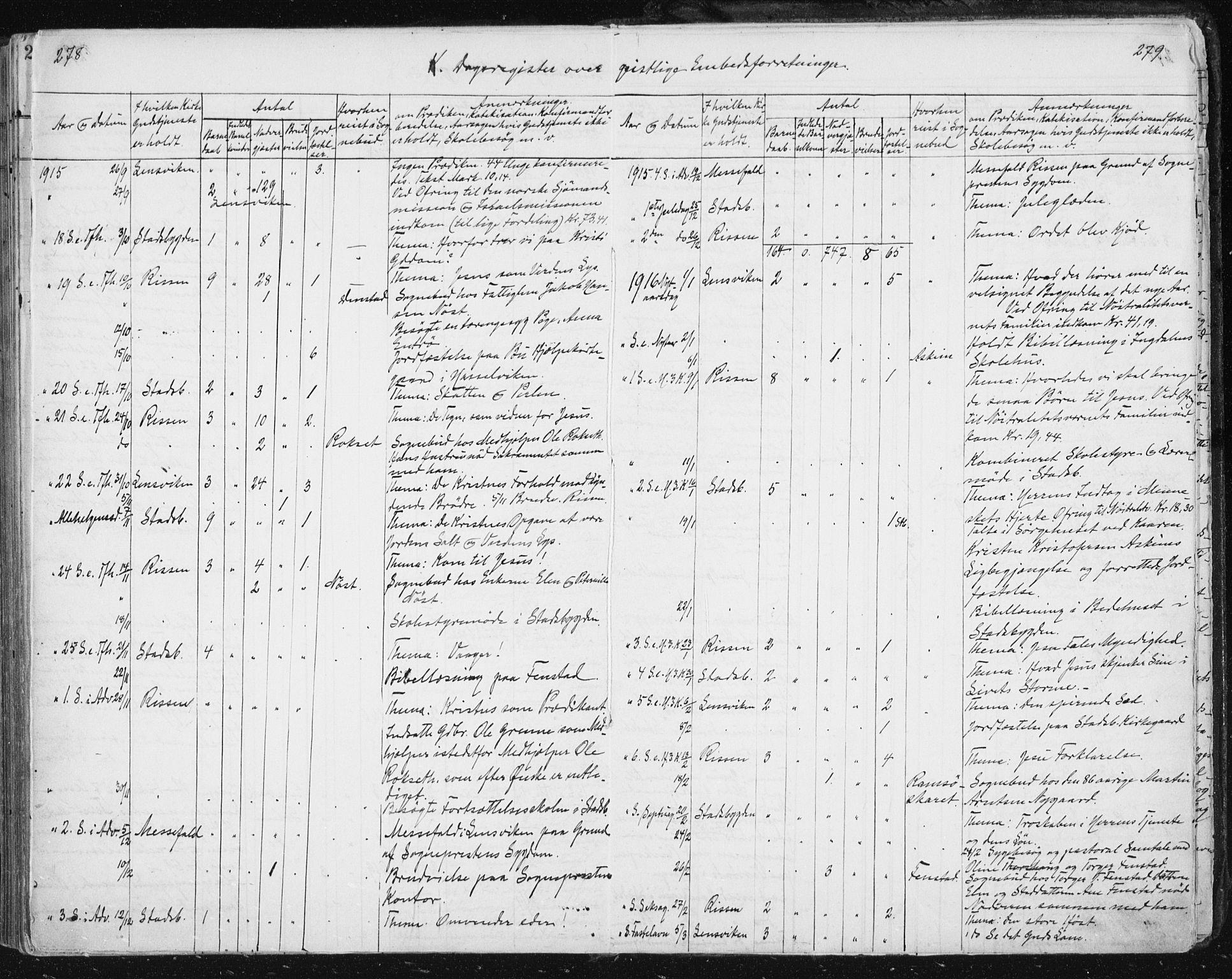 SAT, Ministerialprotokoller, klokkerbøker og fødselsregistre - Sør-Trøndelag, 646/L0616: Ministerialbok nr. 646A14, 1900-1918, s. 278-279