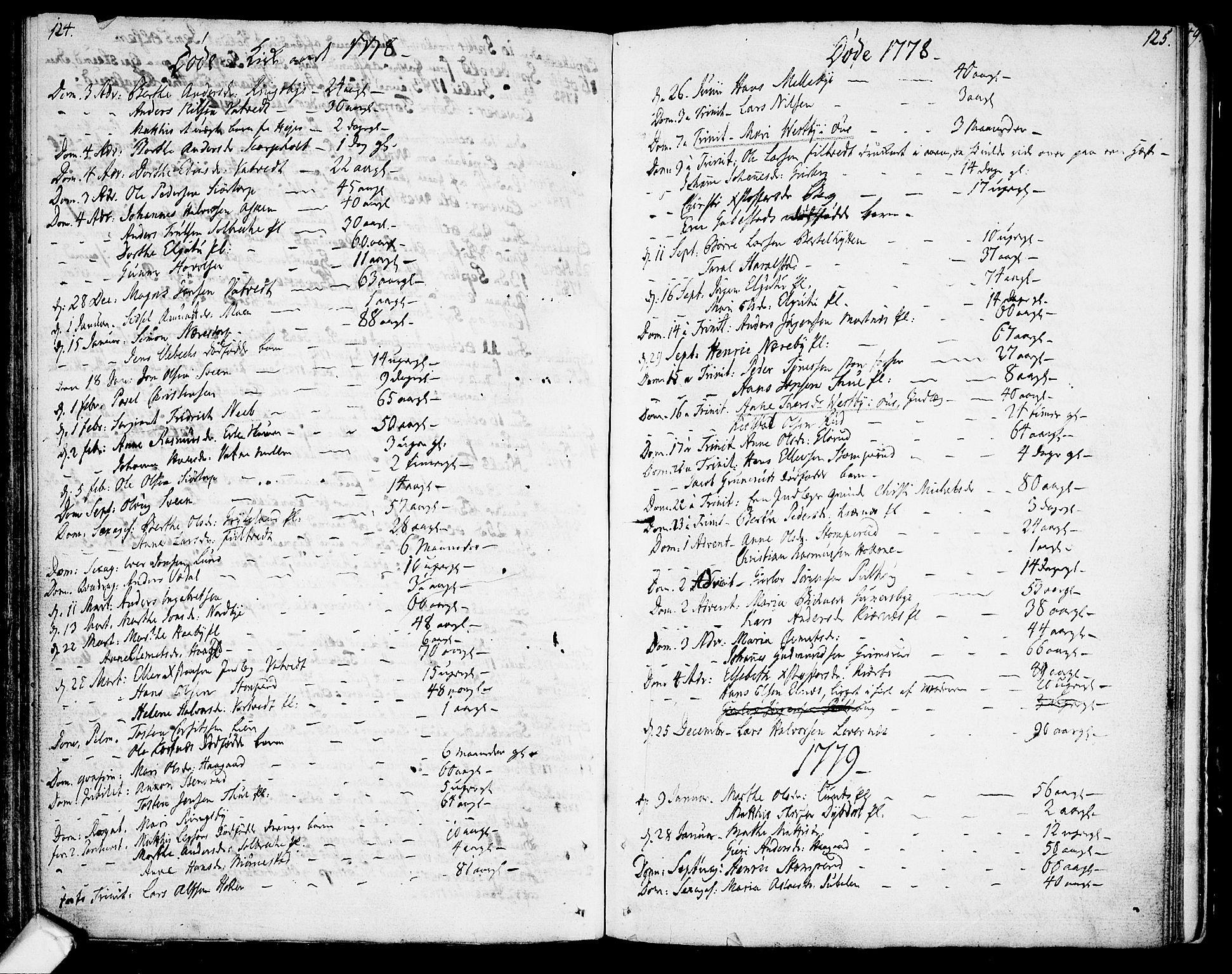 SAO, Rakkestad prestekontor Kirkebøker, F/Fa/L0004: Ministerialbok nr. I 4, 1777-1783, s. 124-125