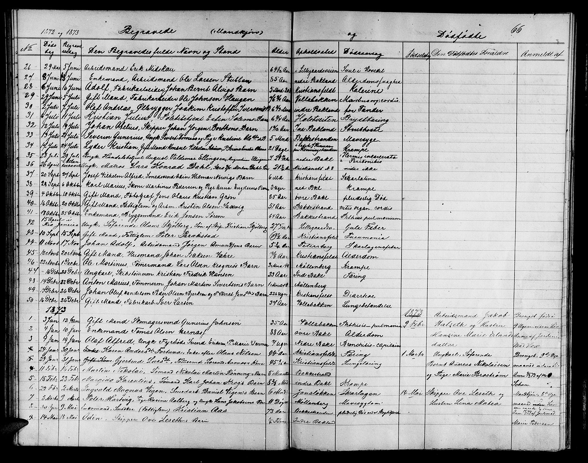 SAT, Ministerialprotokoller, klokkerbøker og fødselsregistre - Sør-Trøndelag, 604/L0221: Klokkerbok nr. 604C04, 1870-1885, s. 66