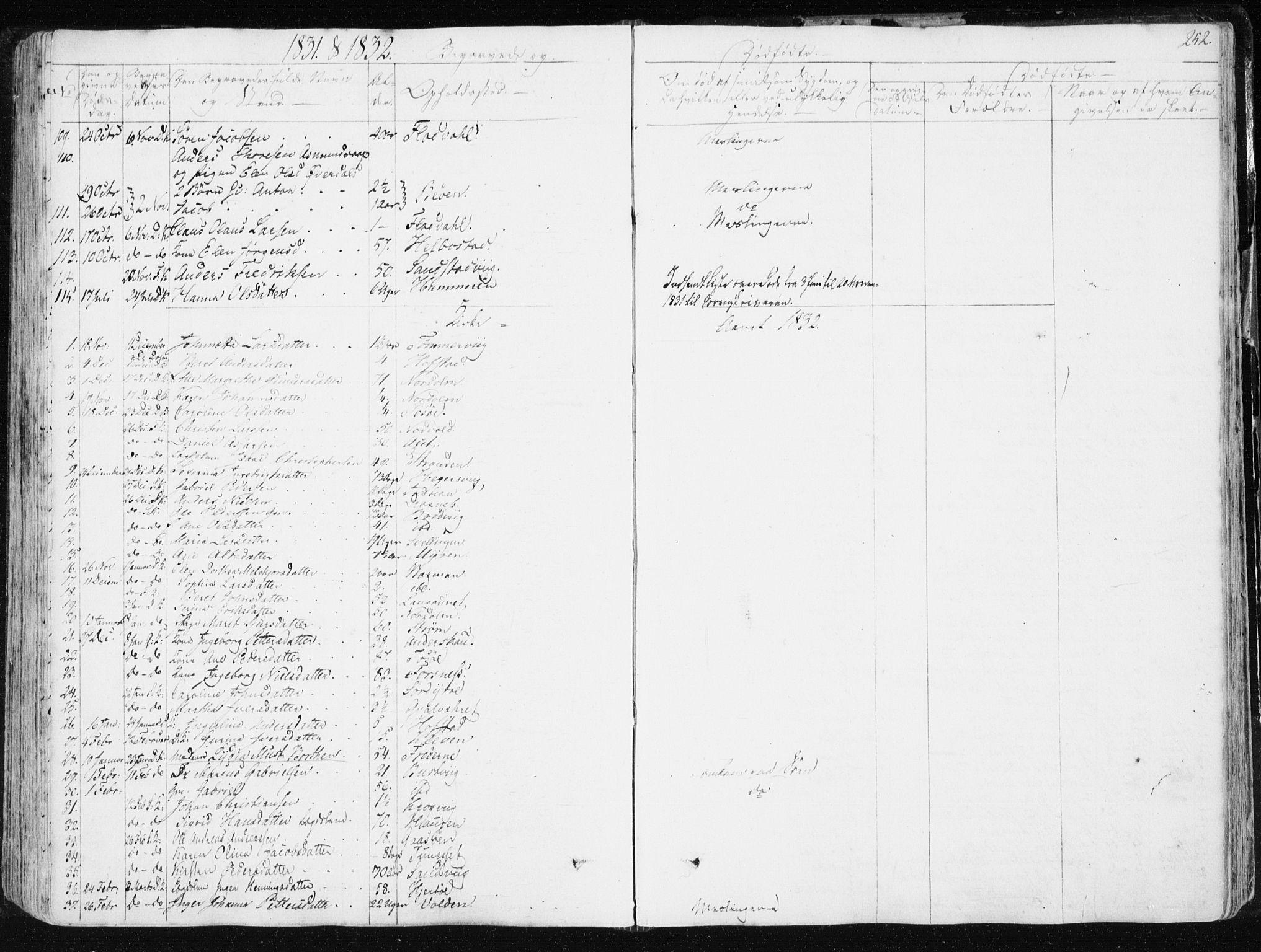 SAT, Ministerialprotokoller, klokkerbøker og fødselsregistre - Sør-Trøndelag, 634/L0528: Ministerialbok nr. 634A04, 1827-1842, s. 252
