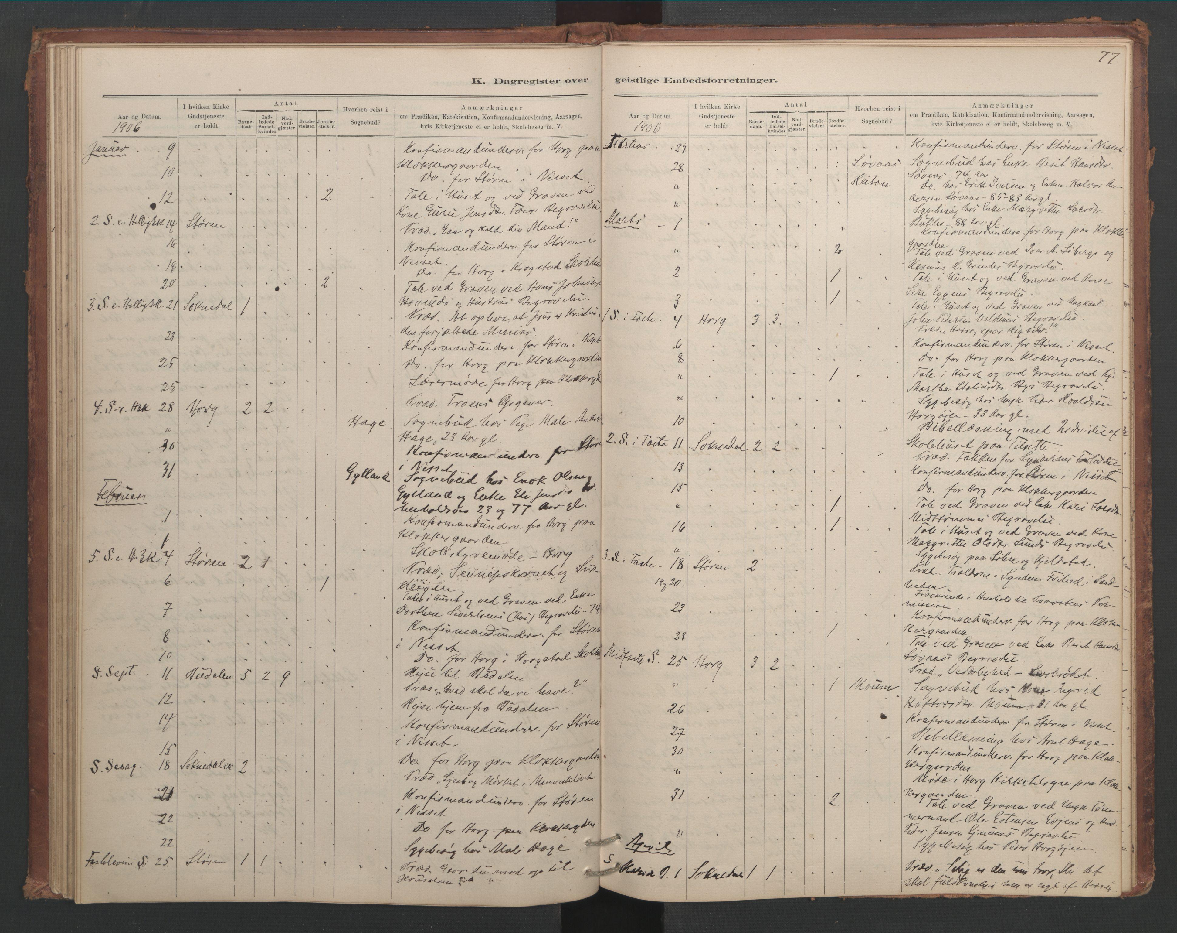 SAT, Ministerialprotokoller, klokkerbøker og fødselsregistre - Sør-Trøndelag, 687/L1012: Dagregister nr. 687B01, 1887-1914, s. 77