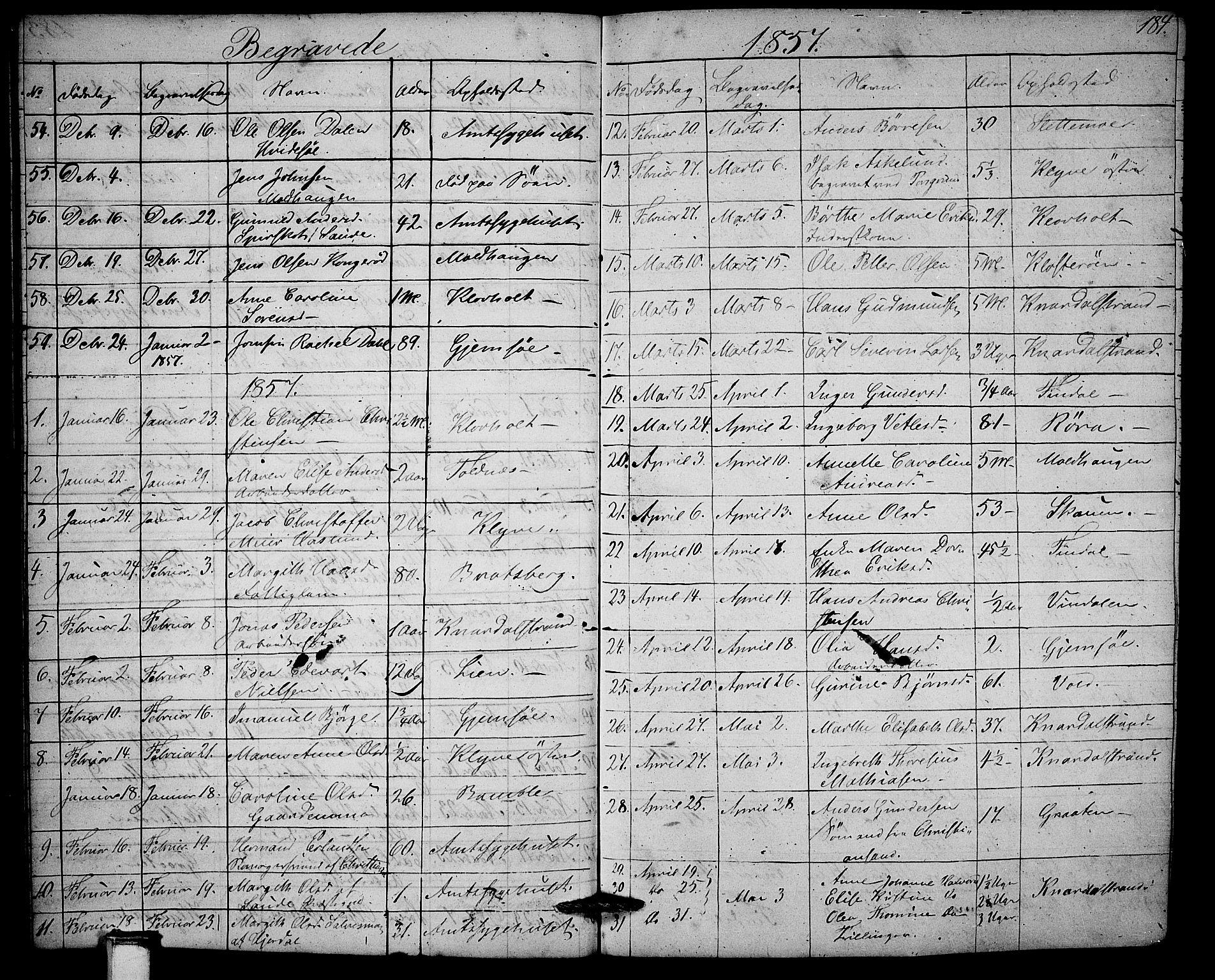 SAKO, Solum kirkebøker, G/Ga/L0003: Klokkerbok nr. I 3, 1848-1859, s. 184