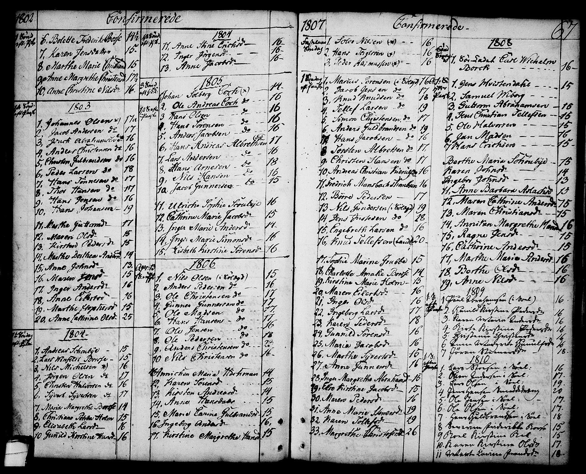 SAKO, Brevik kirkebøker, F/Fa/L0003: Ministerialbok nr. 3, 1764-1814, s. 67