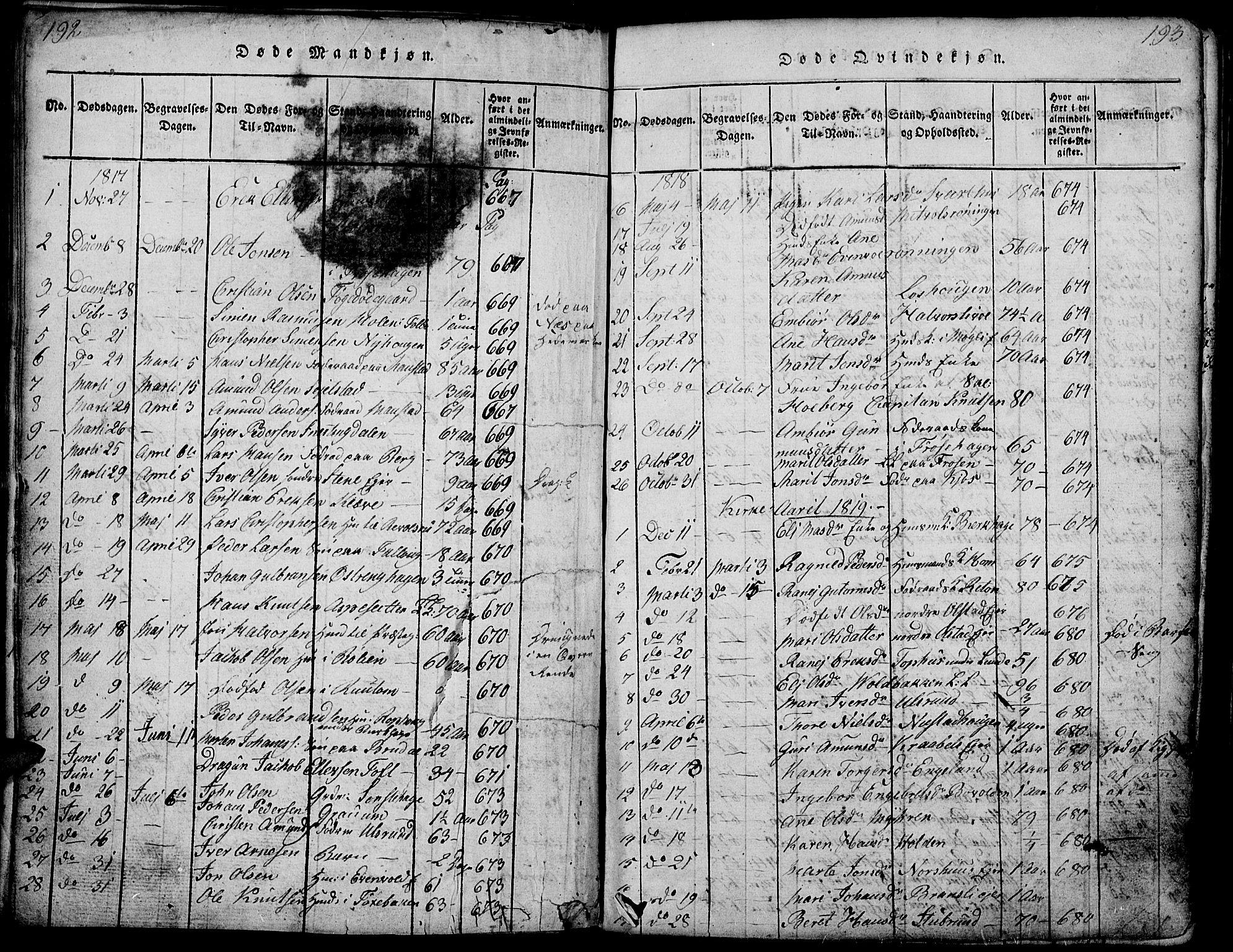 SAH, Gausdal prestekontor, Klokkerbok nr. 1, 1817-1848, s. 192-193
