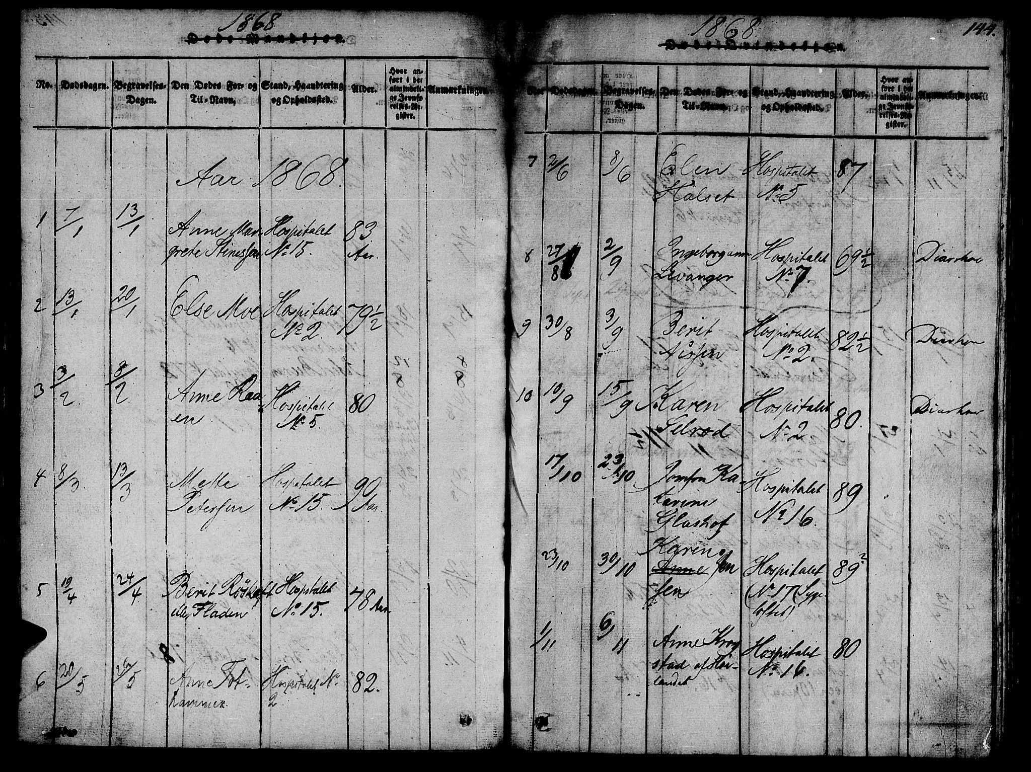 SAT, Ministerialprotokoller, klokkerbøker og fødselsregistre - Sør-Trøndelag, 623/L0478: Klokkerbok nr. 623C01, 1815-1873, s. 144