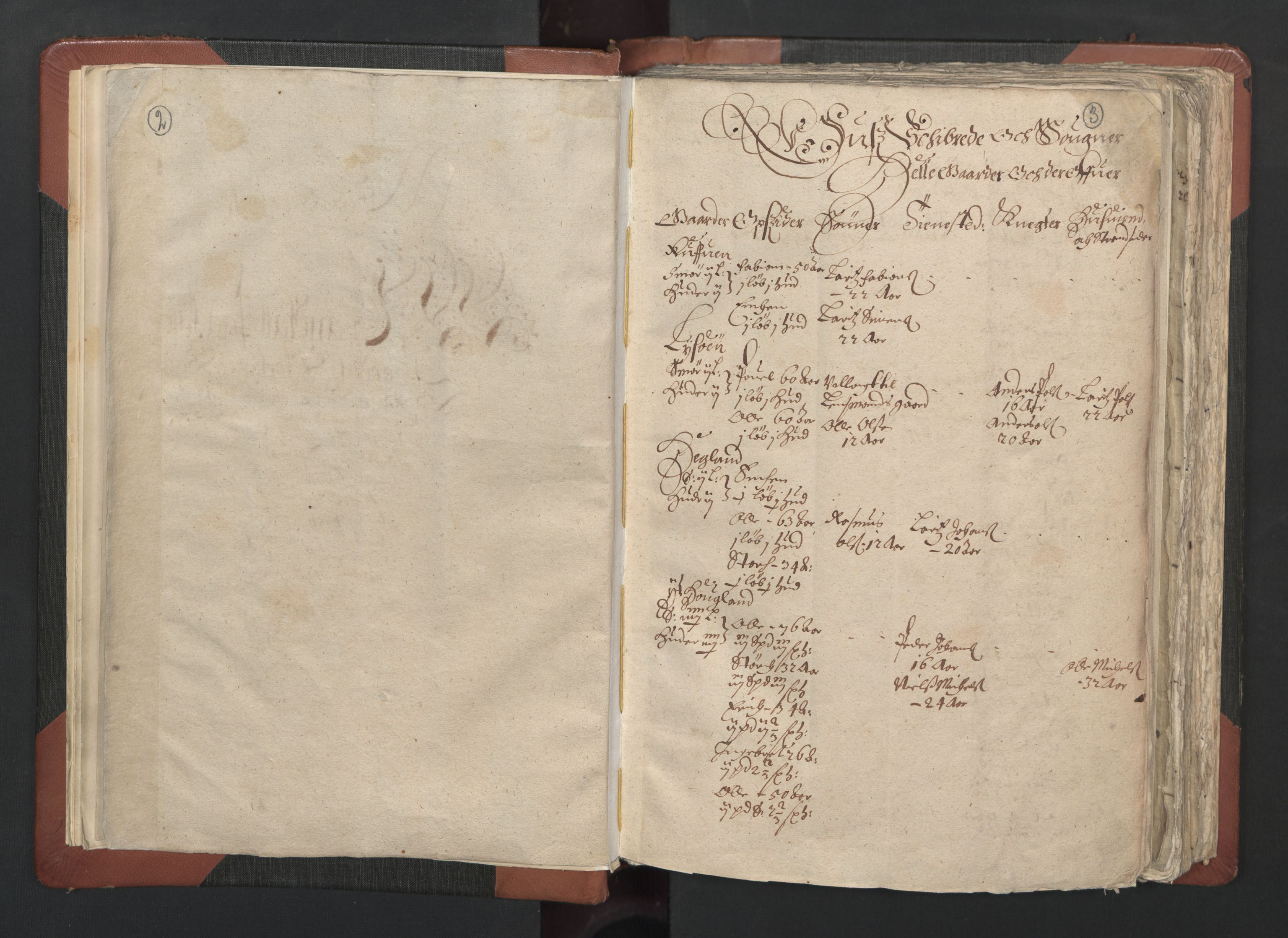 RA, Fogdenes og sorenskrivernes manntall 1664-1666, nr. 13: Nordhordland fogderi og Sunnhordland fogderi, 1665, s. 2-3