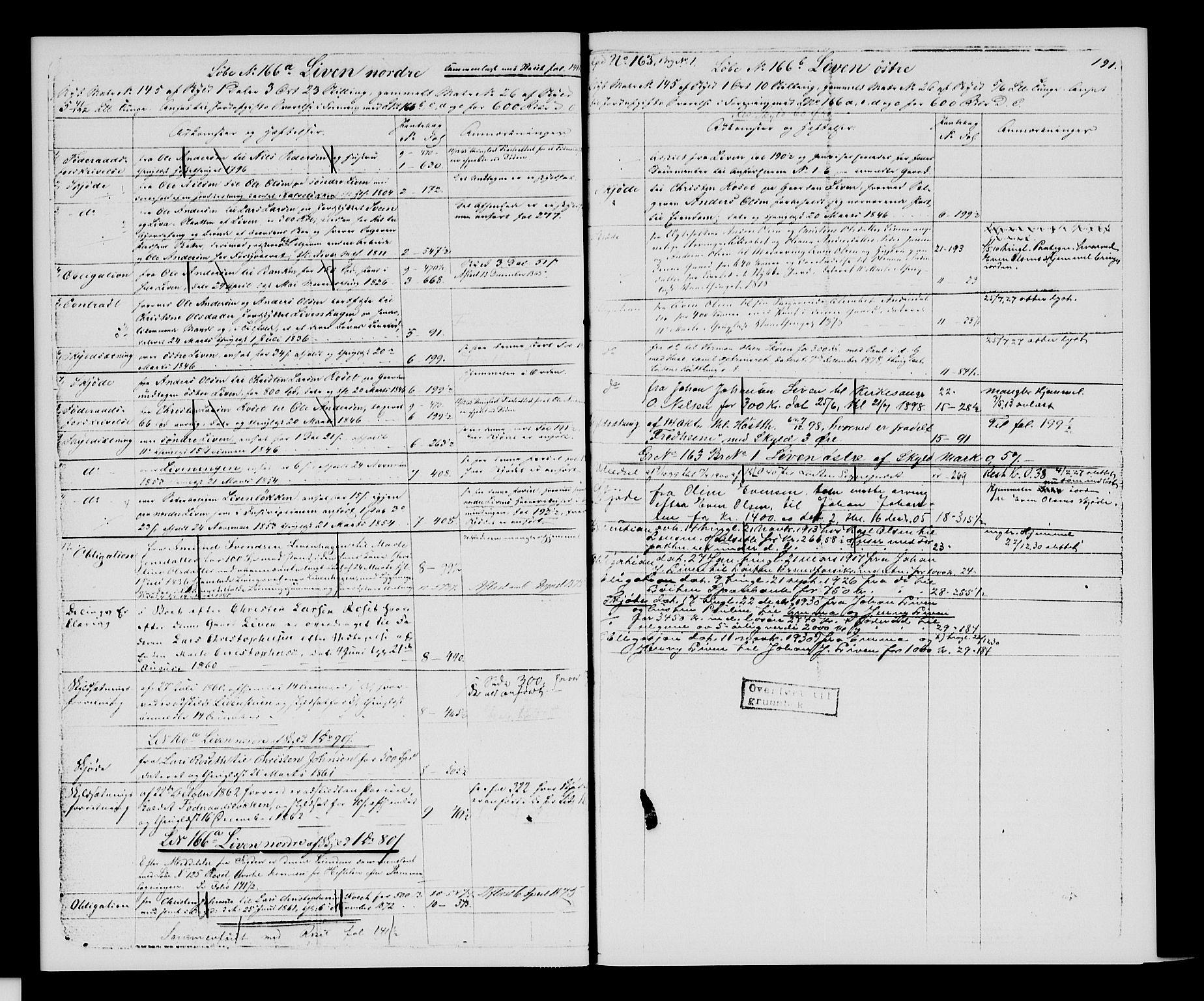 SAH, Sør-Hedmark sorenskriveri, H/Ha/Hac/Hacc/L0001: Panteregister nr. 3.1, 1855-1943, s. 191