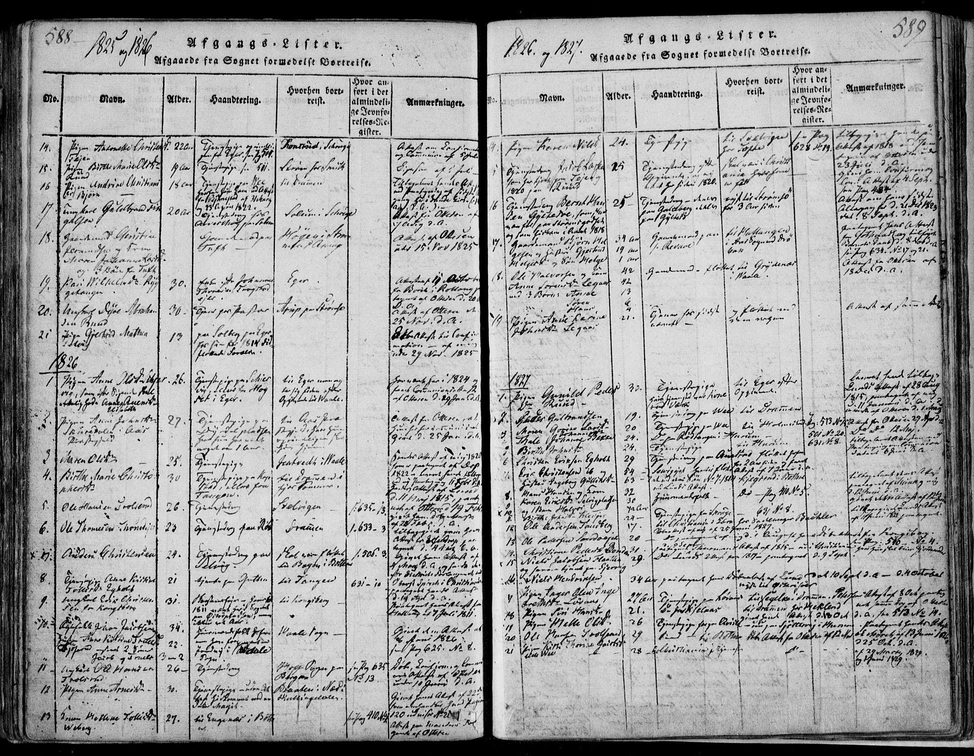 SAKO, Sande Kirkebøker, F/Fa/L0003: Ministerialbok nr. 3, 1814-1847, s. 588-589