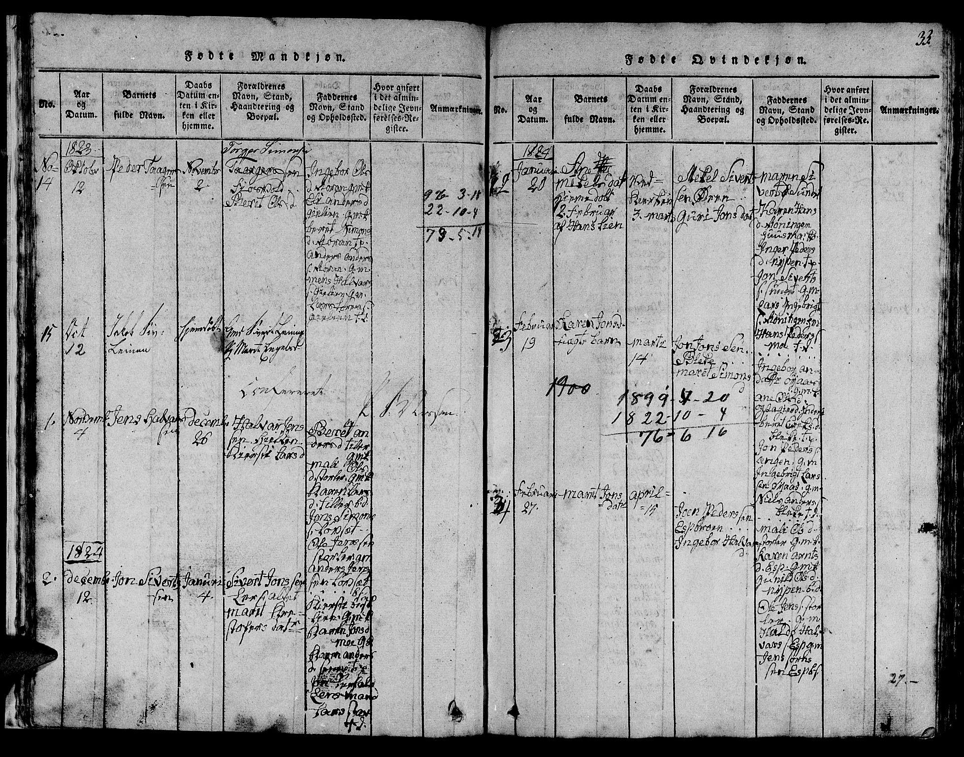 SAT, Ministerialprotokoller, klokkerbøker og fødselsregistre - Sør-Trøndelag, 613/L0393: Klokkerbok nr. 613C01, 1816-1886, s. 33