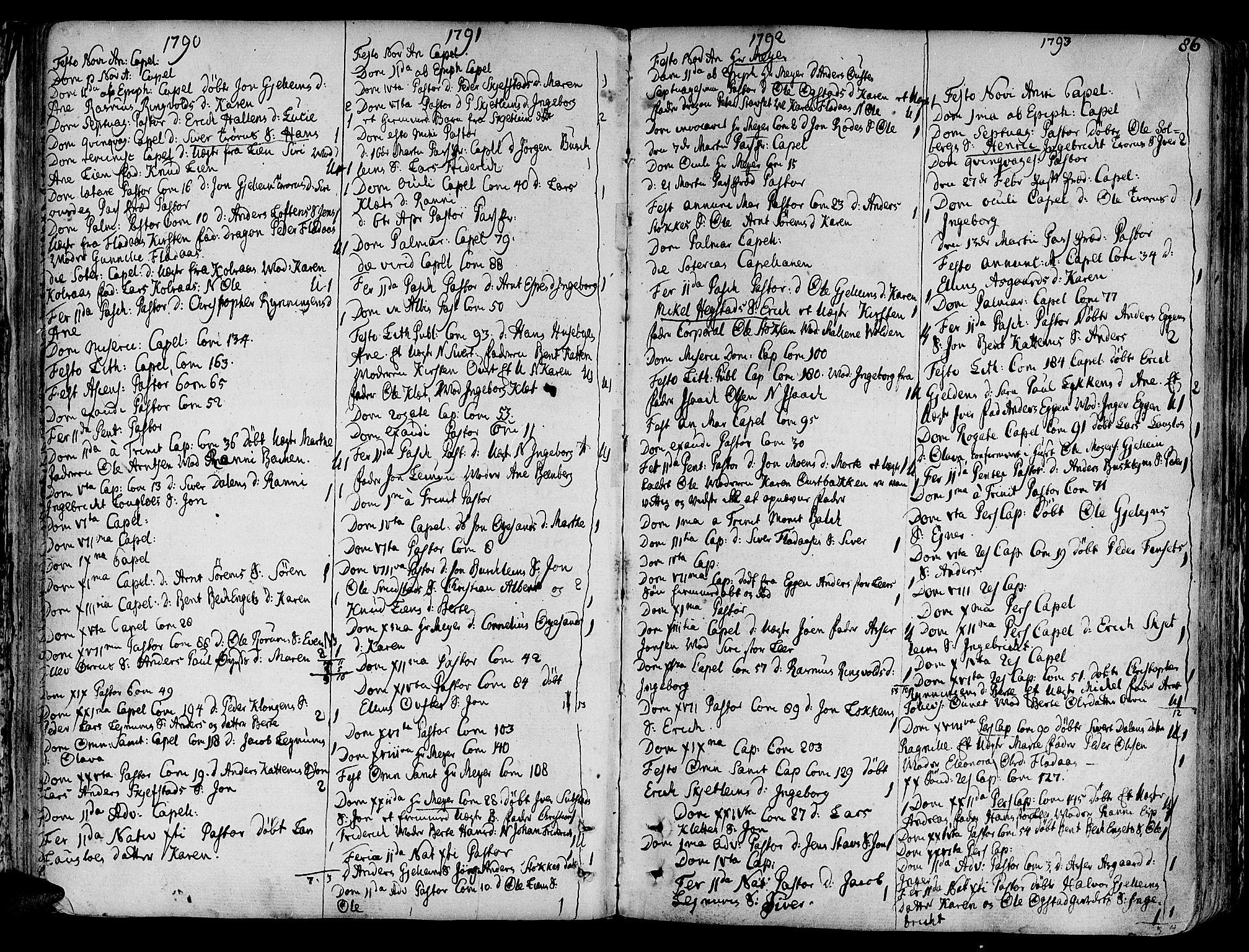 SAT, Ministerialprotokoller, klokkerbøker og fødselsregistre - Sør-Trøndelag, 691/L1063: Ministerialbok nr. 691A02 /3, 1768-1815, s. 86