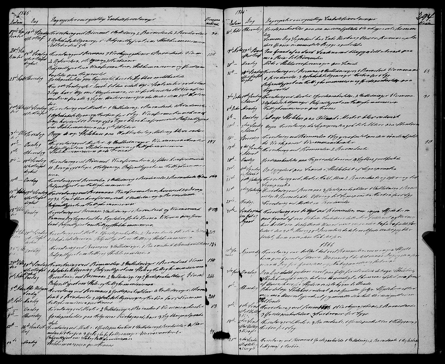 SAB, Finnås sokneprestembete, H/Ha/Haa/Haaa/L0008: Ministerialbok nr. A 8, 1863-1872, s. 294