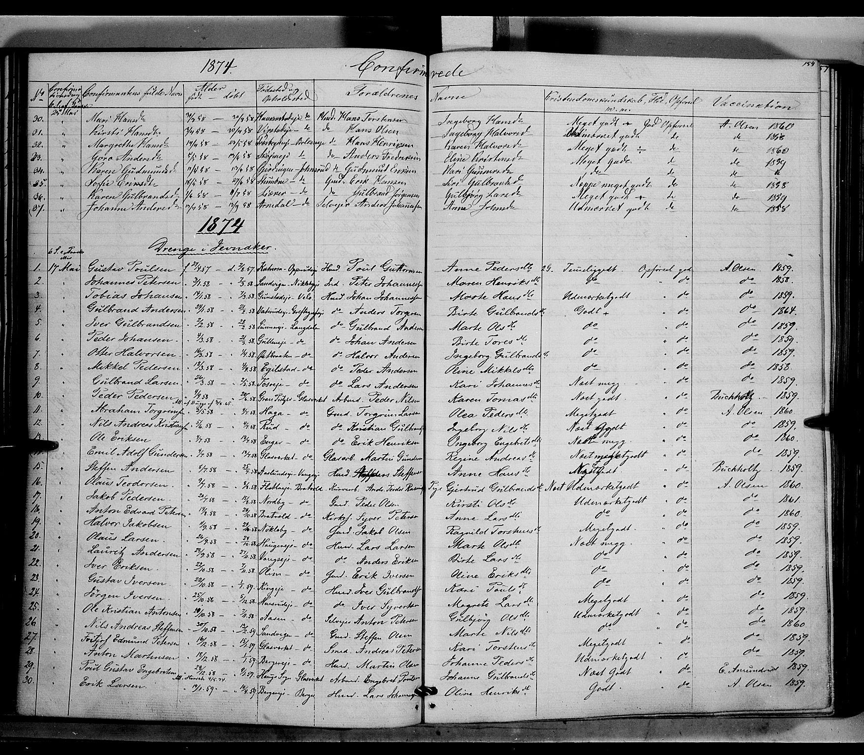SAH, Jevnaker prestekontor, Ministerialbok nr. 7, 1858-1876, s. 154