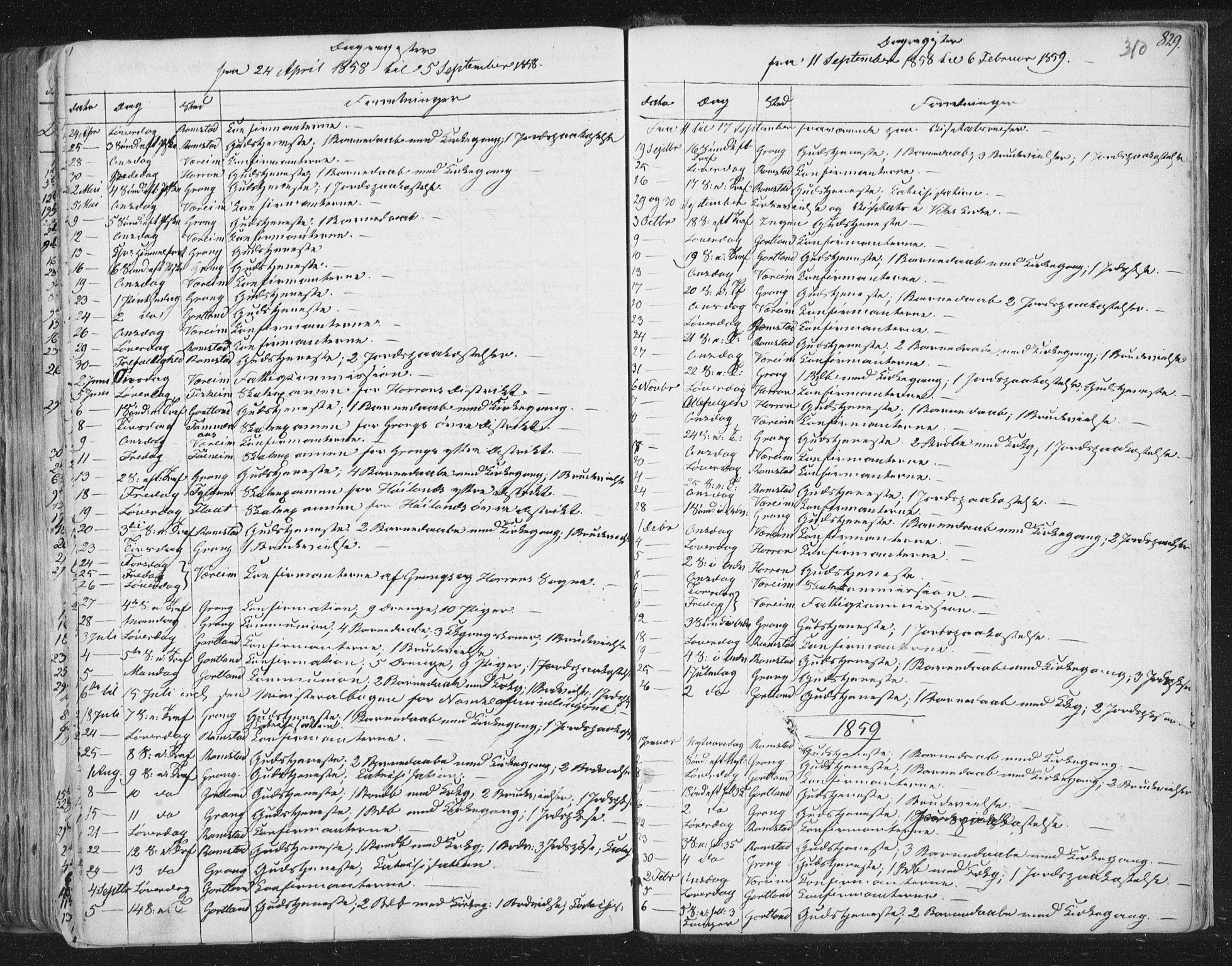 SAT, Ministerialprotokoller, klokkerbøker og fødselsregistre - Nord-Trøndelag, 758/L0513: Ministerialbok nr. 758A02 /1, 1839-1868, s. 310