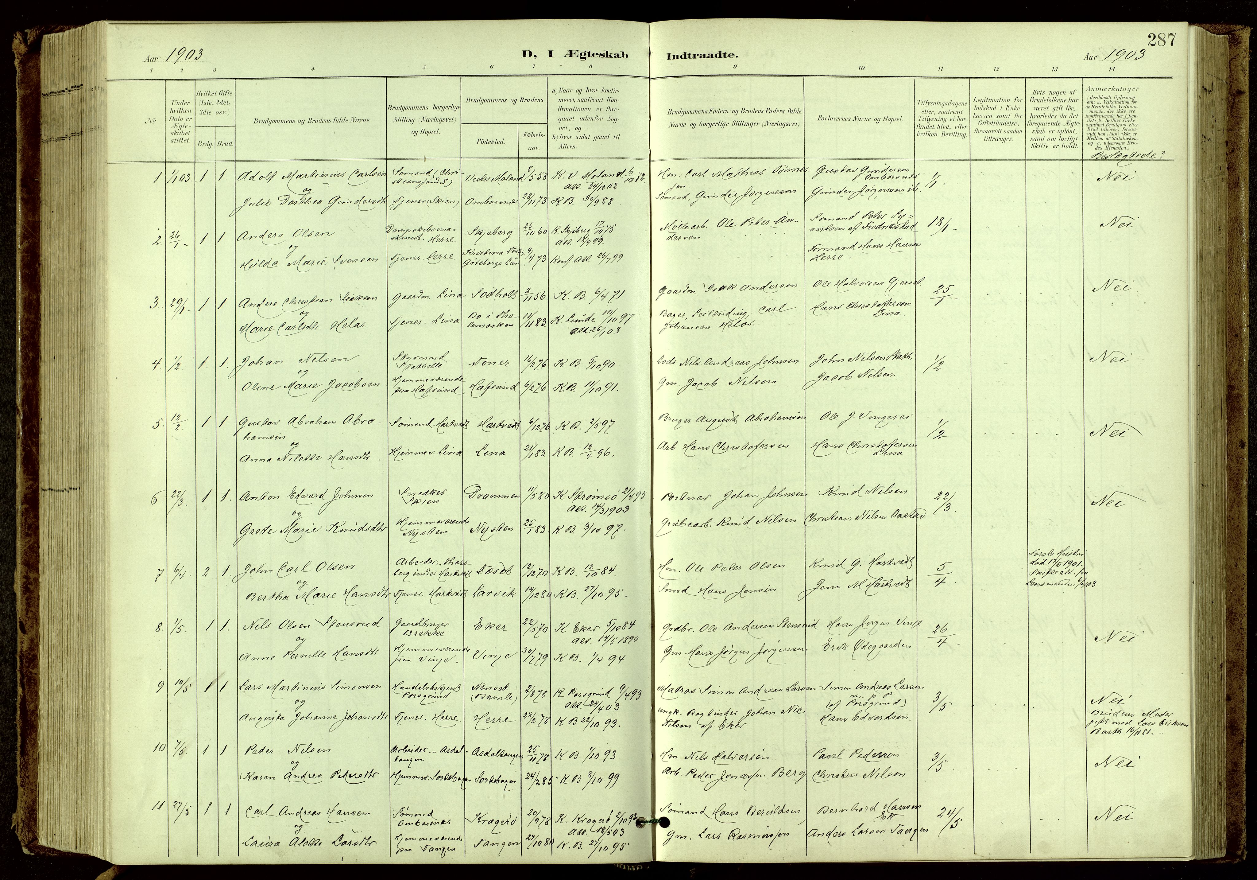 SAKO, Bamble kirkebøker, G/Ga/L0010: Klokkerbok nr. I 10, 1901-1919, s. 287