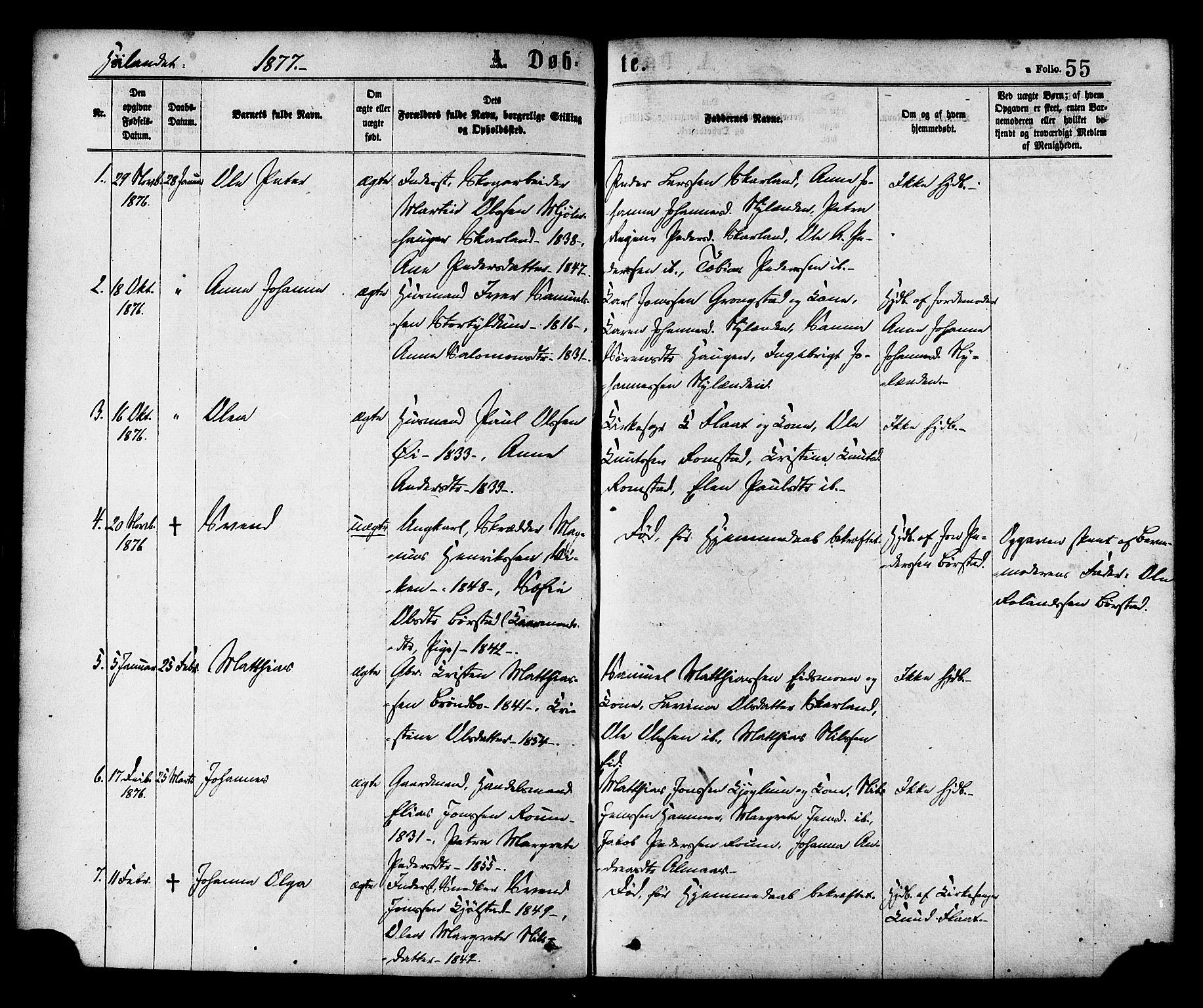 SAT, Ministerialprotokoller, klokkerbøker og fødselsregistre - Nord-Trøndelag, 758/L0516: Ministerialbok nr. 758A03 /2, 1869-1879, s. 55