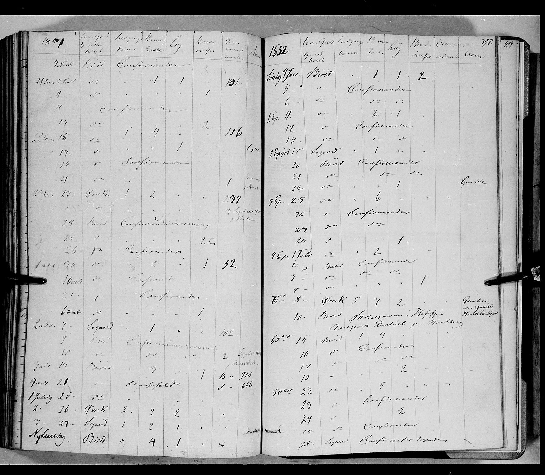 SAH, Biri prestekontor, Ministerialbok nr. 5, 1843-1854, s. 398