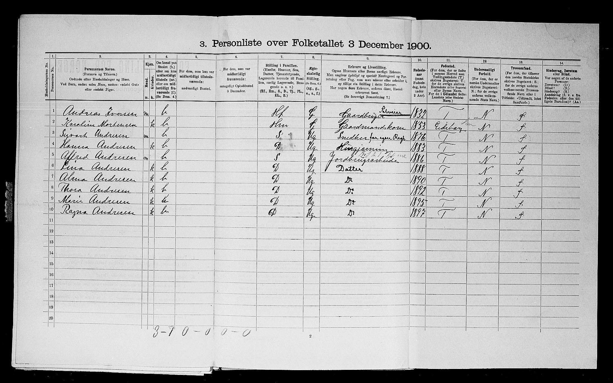 SAO, Folketelling 1900 for 0122 Trøgstad herred, 1900