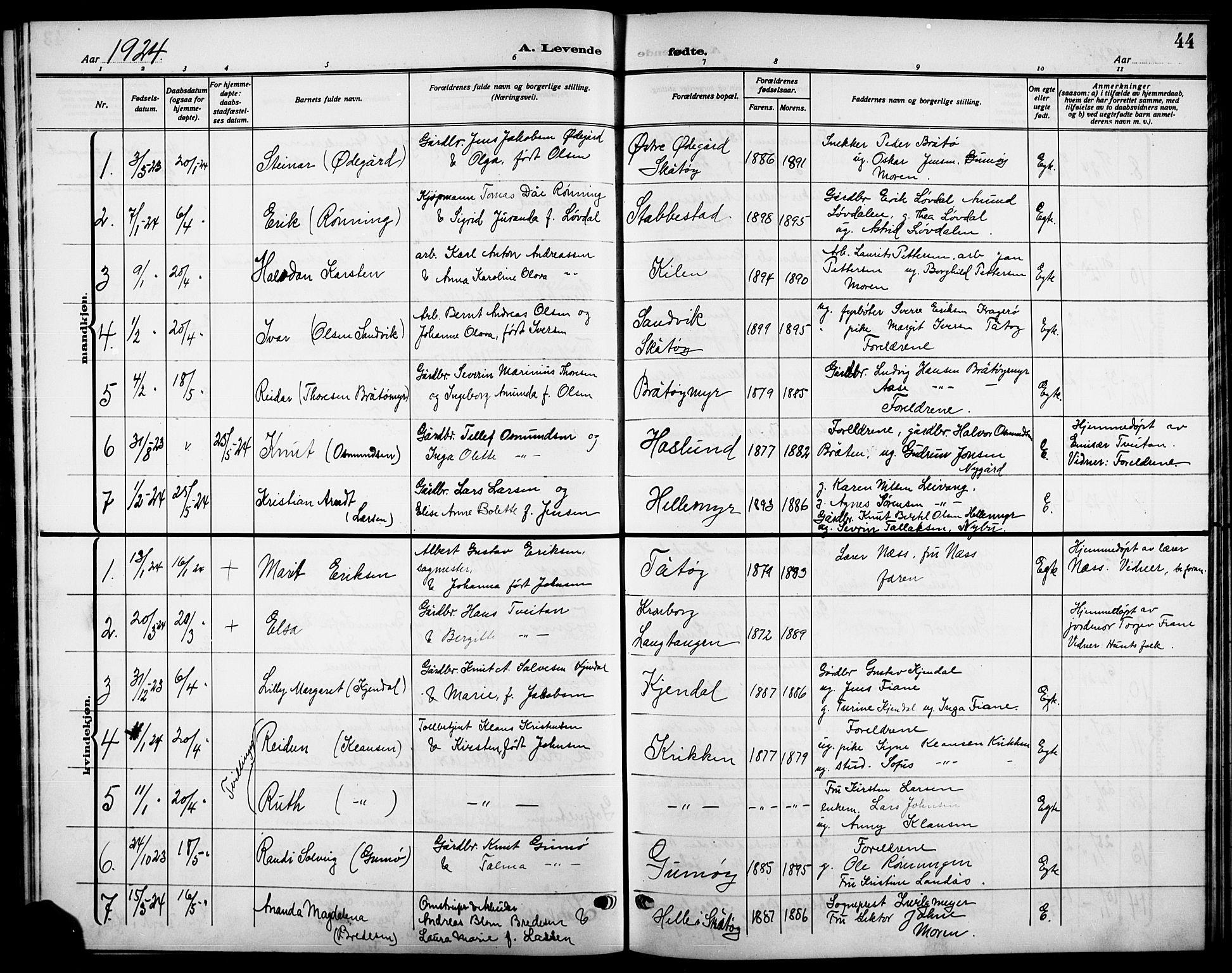 SAKO, Skåtøy kirkebøker, G/Ga/L0005: Klokkerbok nr. I 5, 1915-1925, s. 44