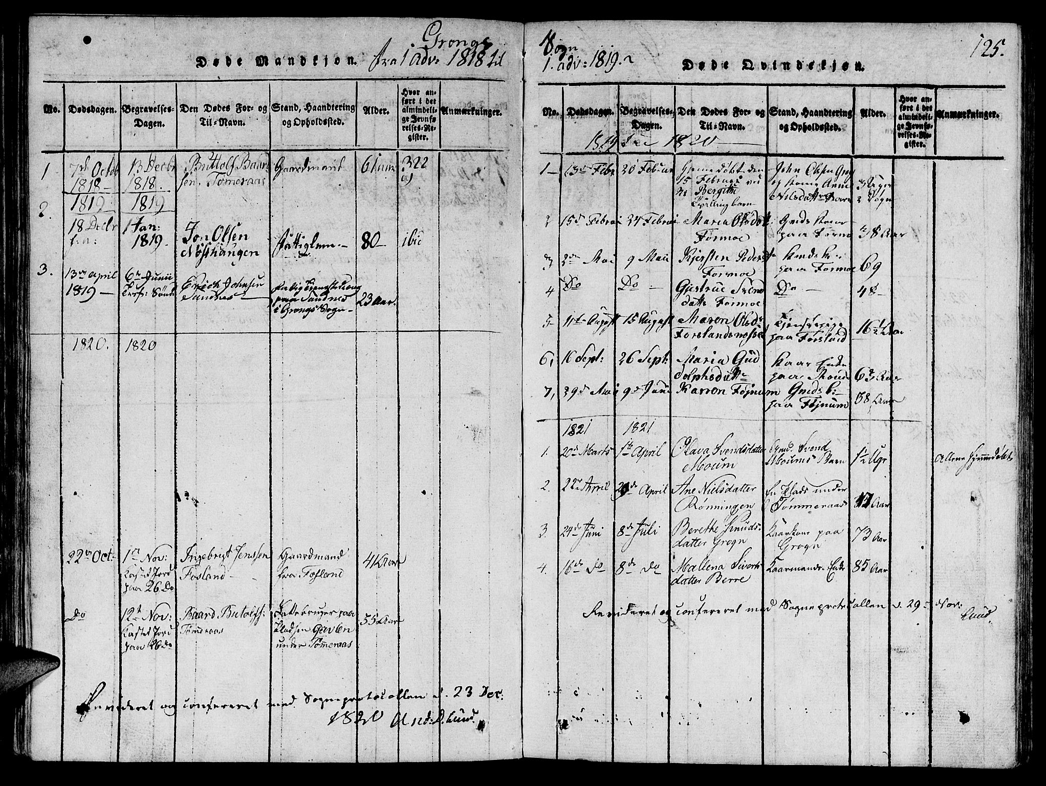 SAT, Ministerialprotokoller, klokkerbøker og fødselsregistre - Nord-Trøndelag, 764/L0546: Ministerialbok nr. 764A06 /2, 1817-1822, s. 125