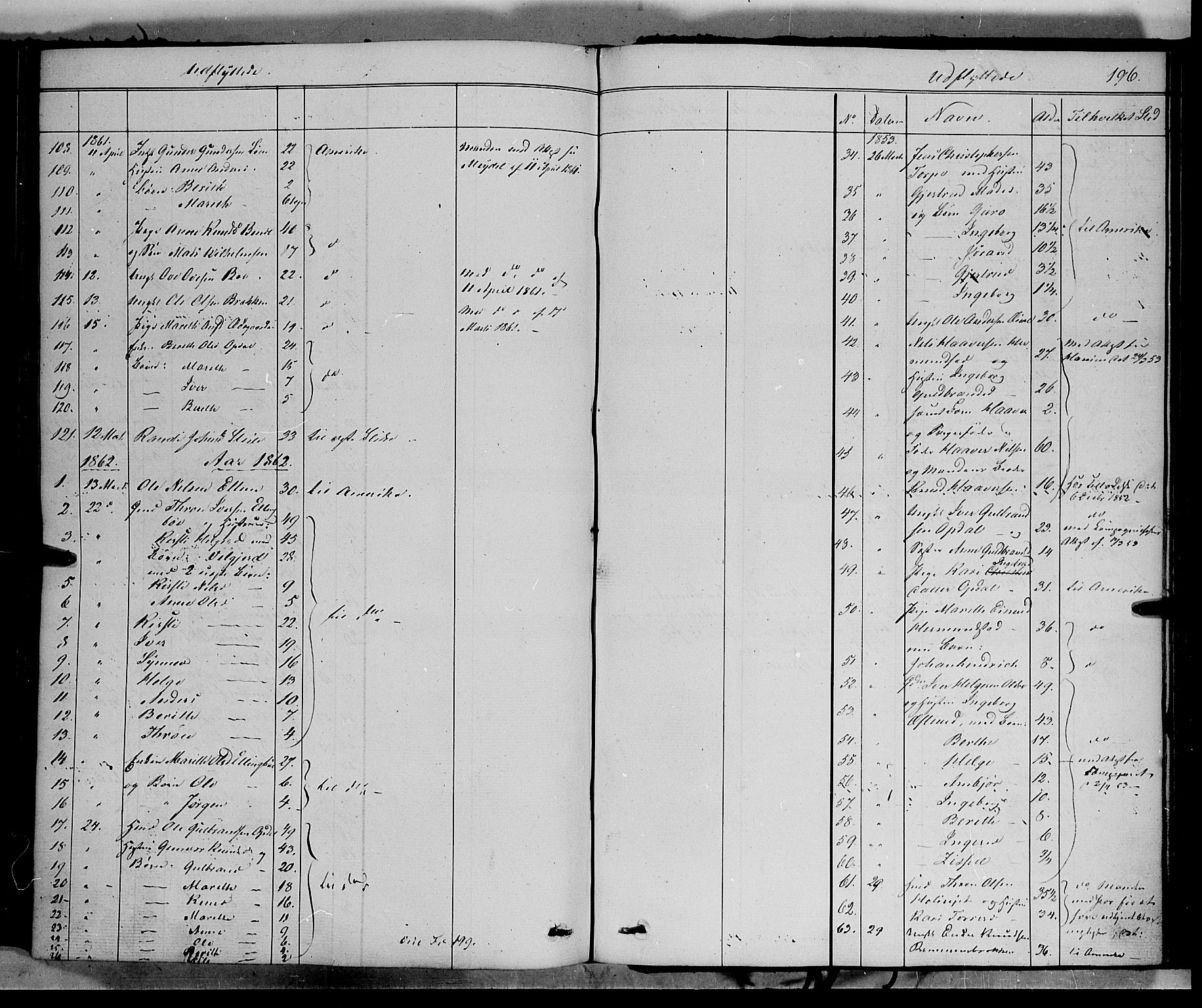 SAH, Vang prestekontor, Valdres, Ministerialbok nr. 6, 1846-1864, s. 196