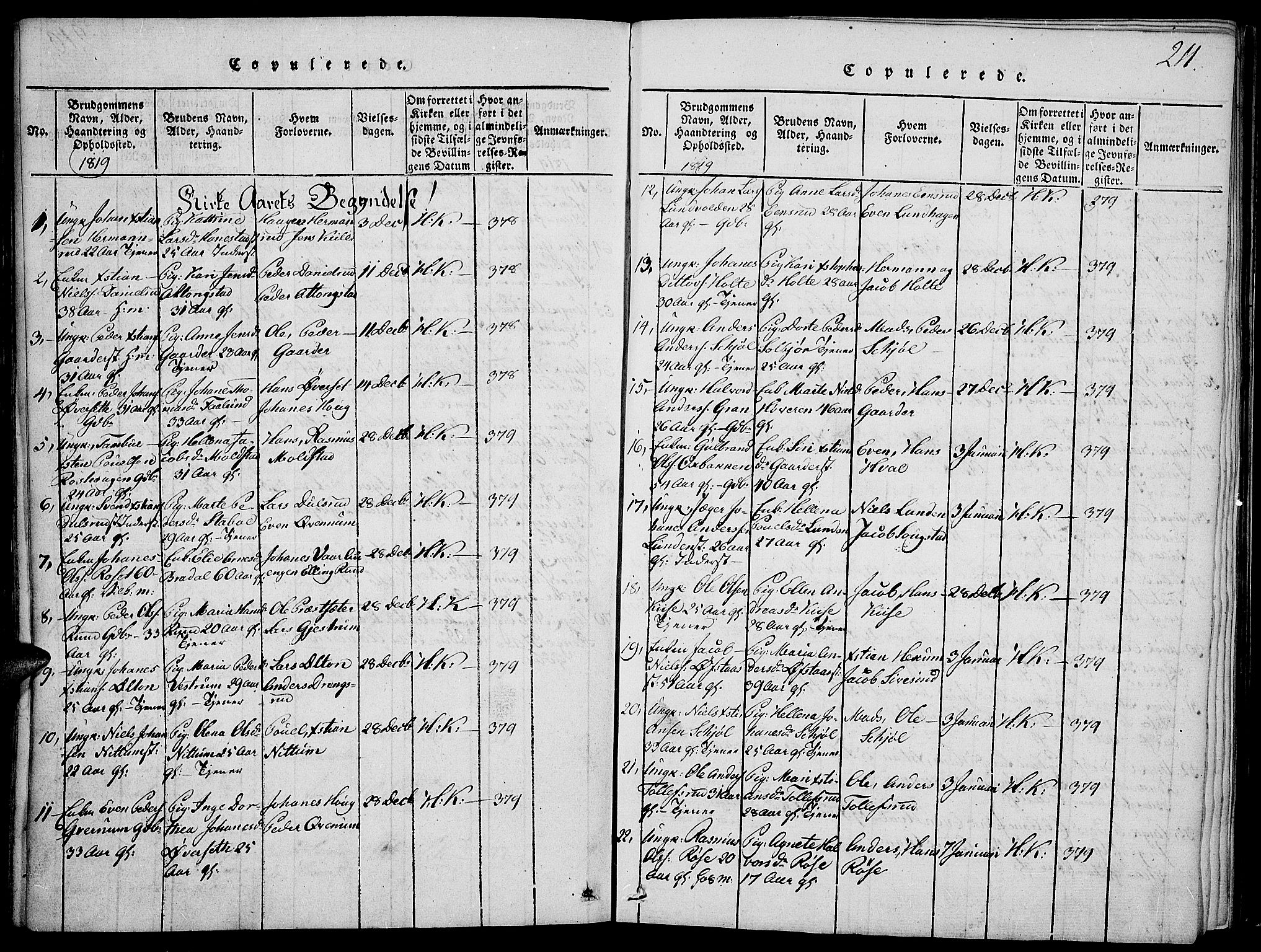 SAH, Toten prestekontor, Ministerialbok nr. 9, 1814-1820, s. 211