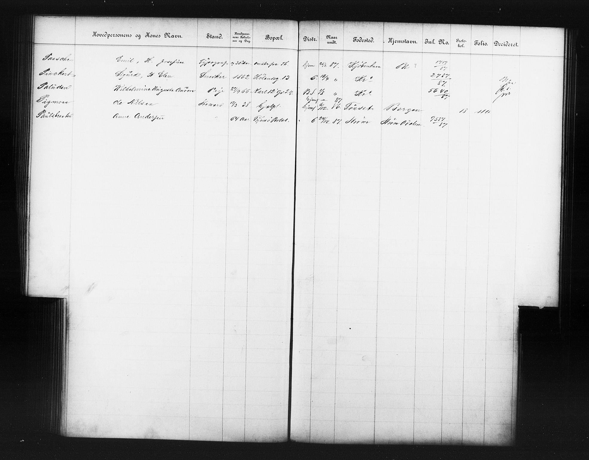 OBA, Fattigvesenet, Fb/L0007: Hjemstavnsregister, 1887, s. 159