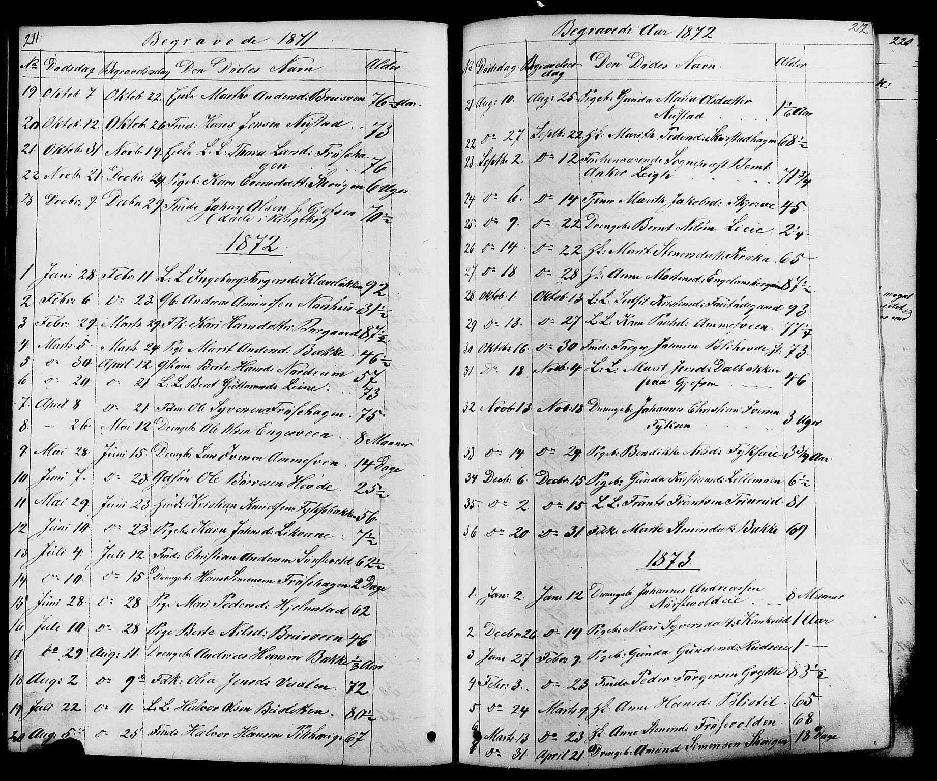 SAH, Østre Gausdal prestekontor, Klokkerbok nr. 1, 1863-1893, s. 211-212